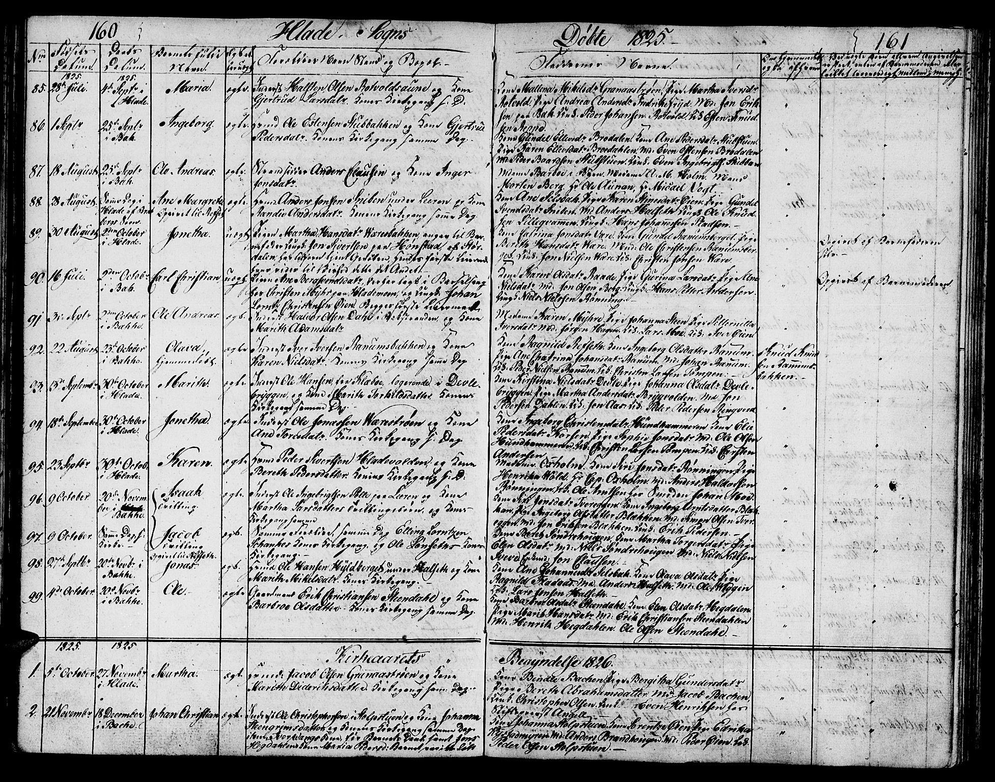 SAT, Ministerialprotokoller, klokkerbøker og fødselsregistre - Sør-Trøndelag, 606/L0306: Klokkerbok nr. 606C02, 1797-1829, s. 160-161