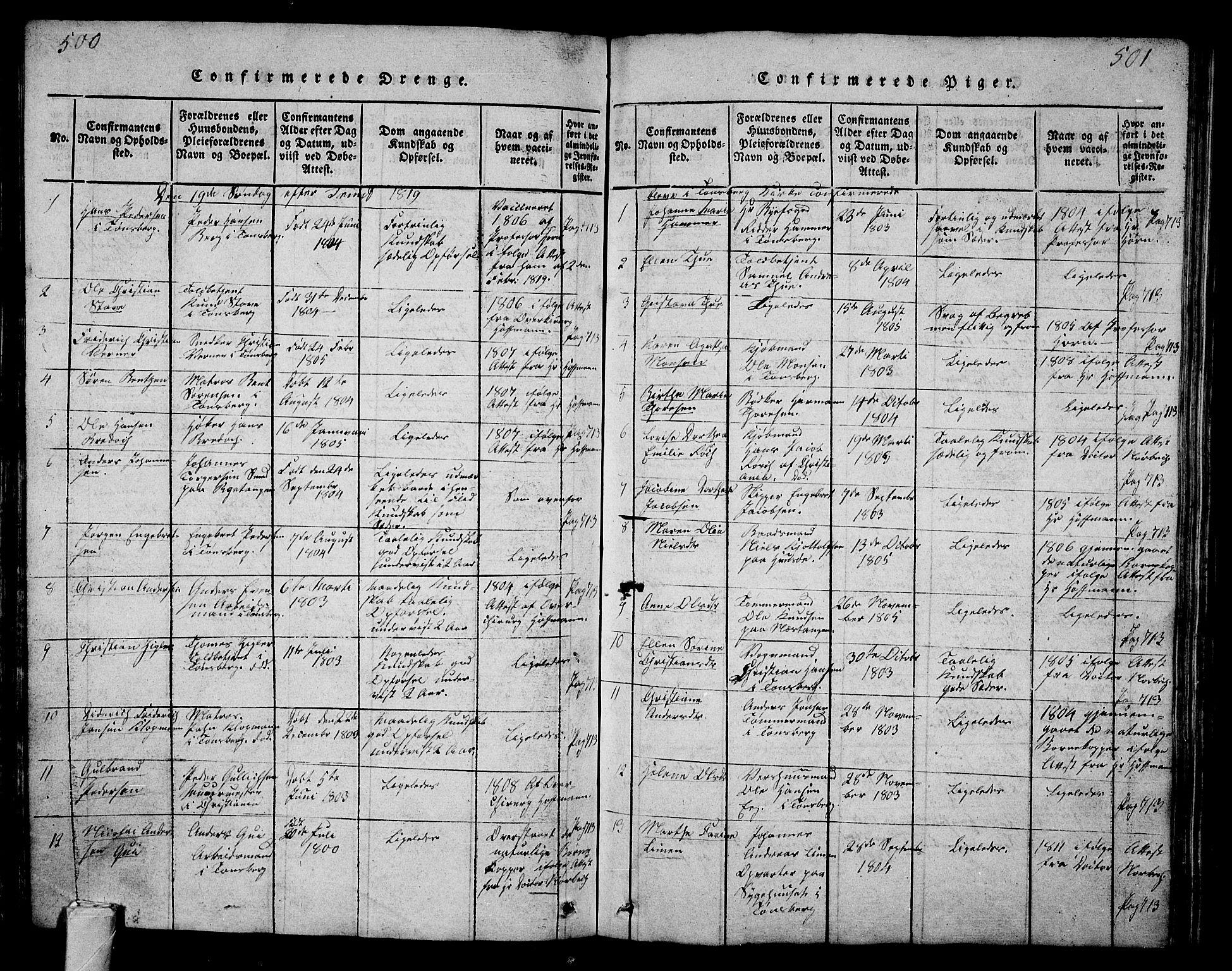 SAKO, Tønsberg kirkebøker, G/Ga/L0001: Klokkerbok nr. 1, 1813-1826, s. 500-501