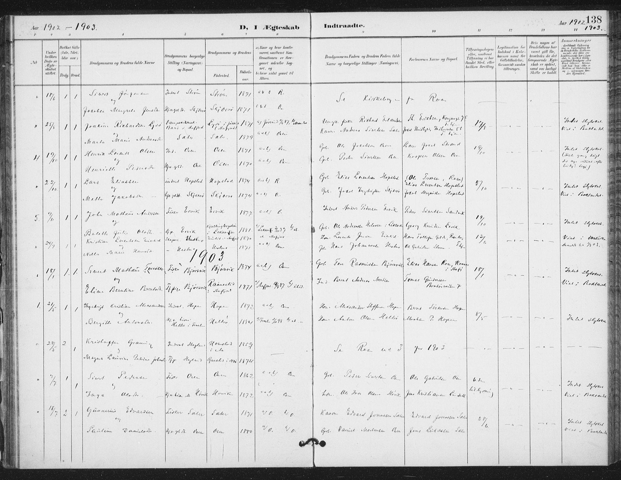 SAT, Ministerialprotokoller, klokkerbøker og fødselsregistre - Sør-Trøndelag, 658/L0723: Ministerialbok nr. 658A02, 1897-1912, s. 138