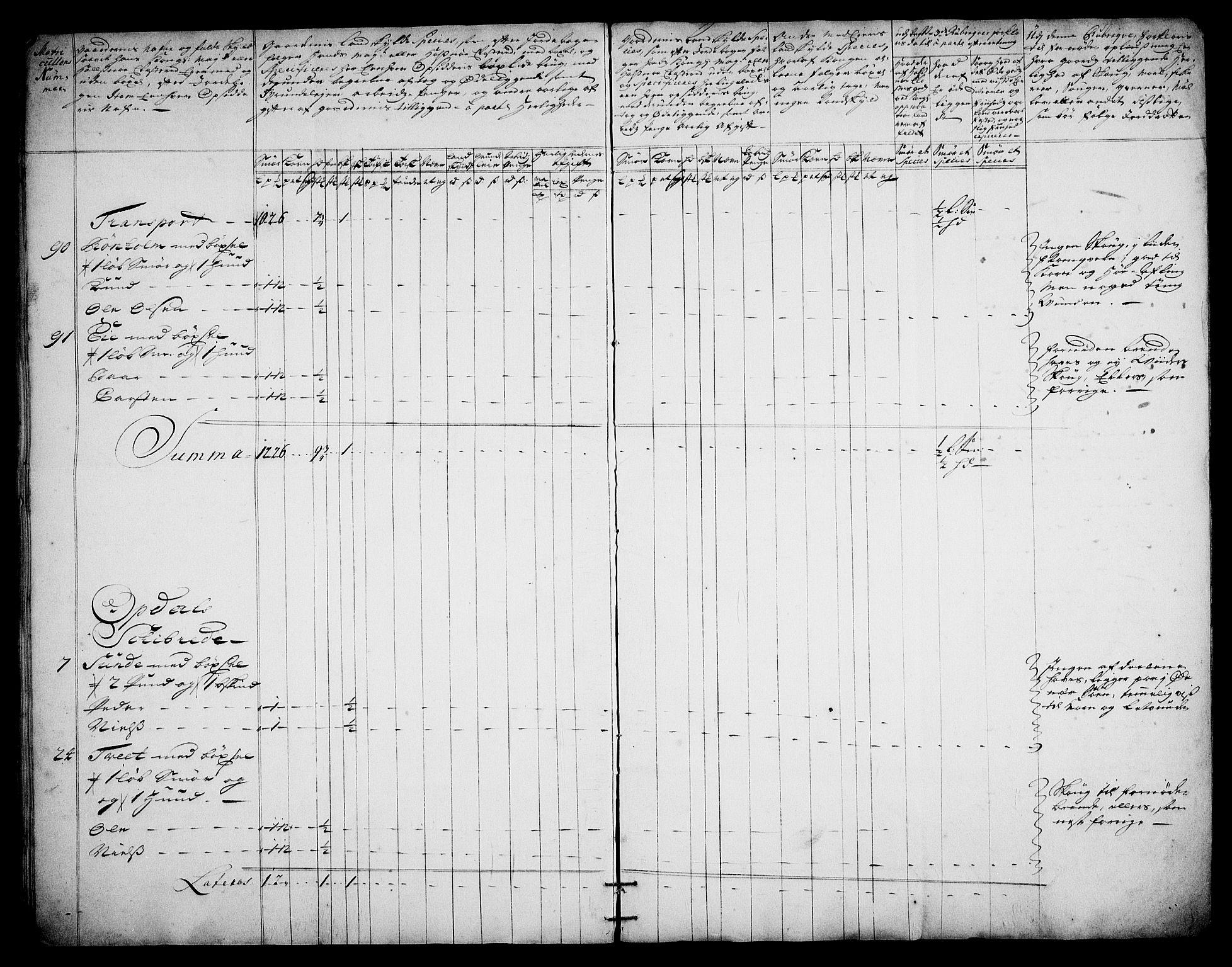 RA, Rentekammeret inntil 1814, Realistisk ordnet avdeling, On/L0003: [Jj 4]: Kommisjonsforretning over Vilhelm Hanssøns forpaktning av Halsnøy klosters gods, 1721-1729, s. 197