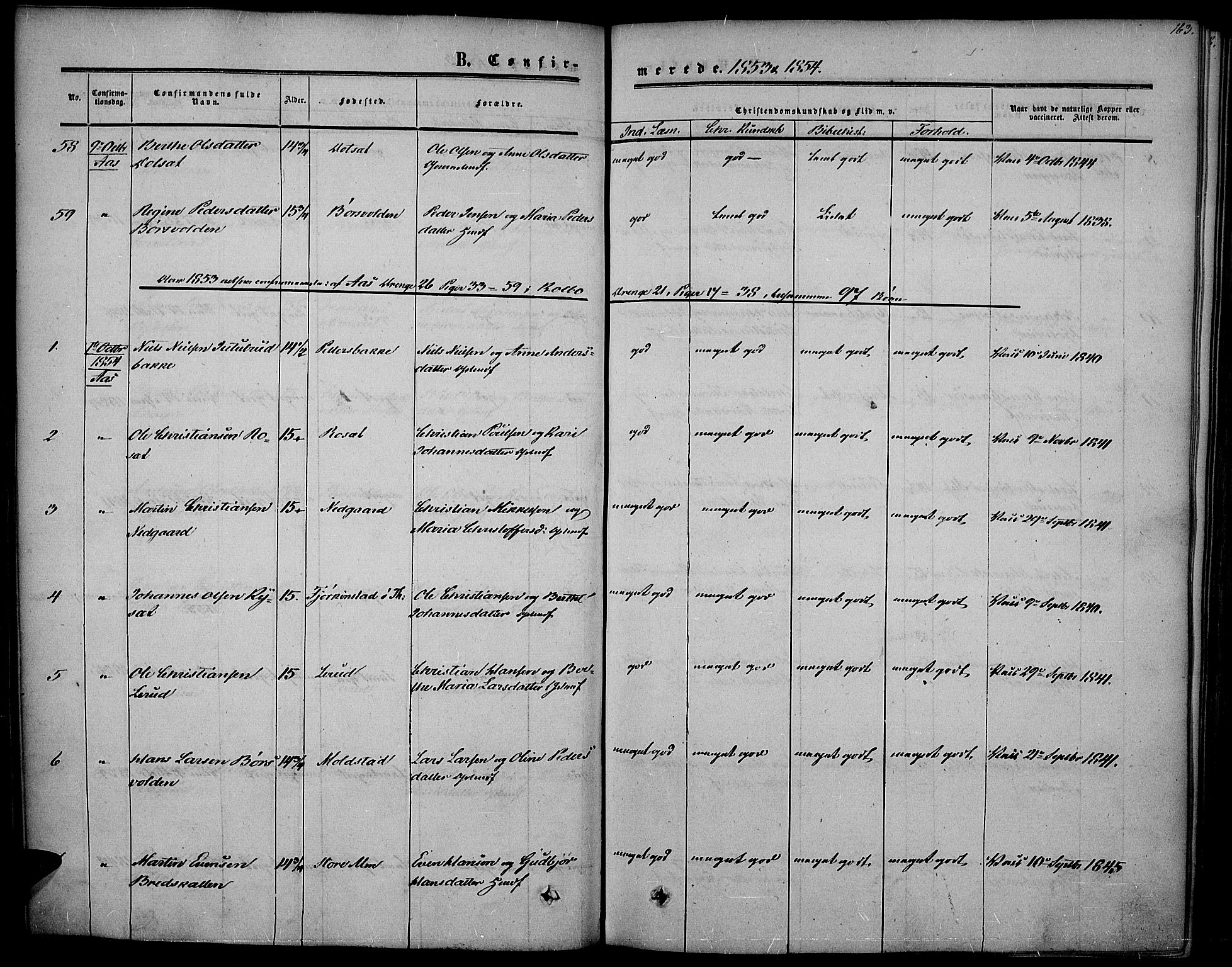 SAH, Vestre Toten prestekontor, Ministerialbok nr. 5, 1850-1855, s. 163