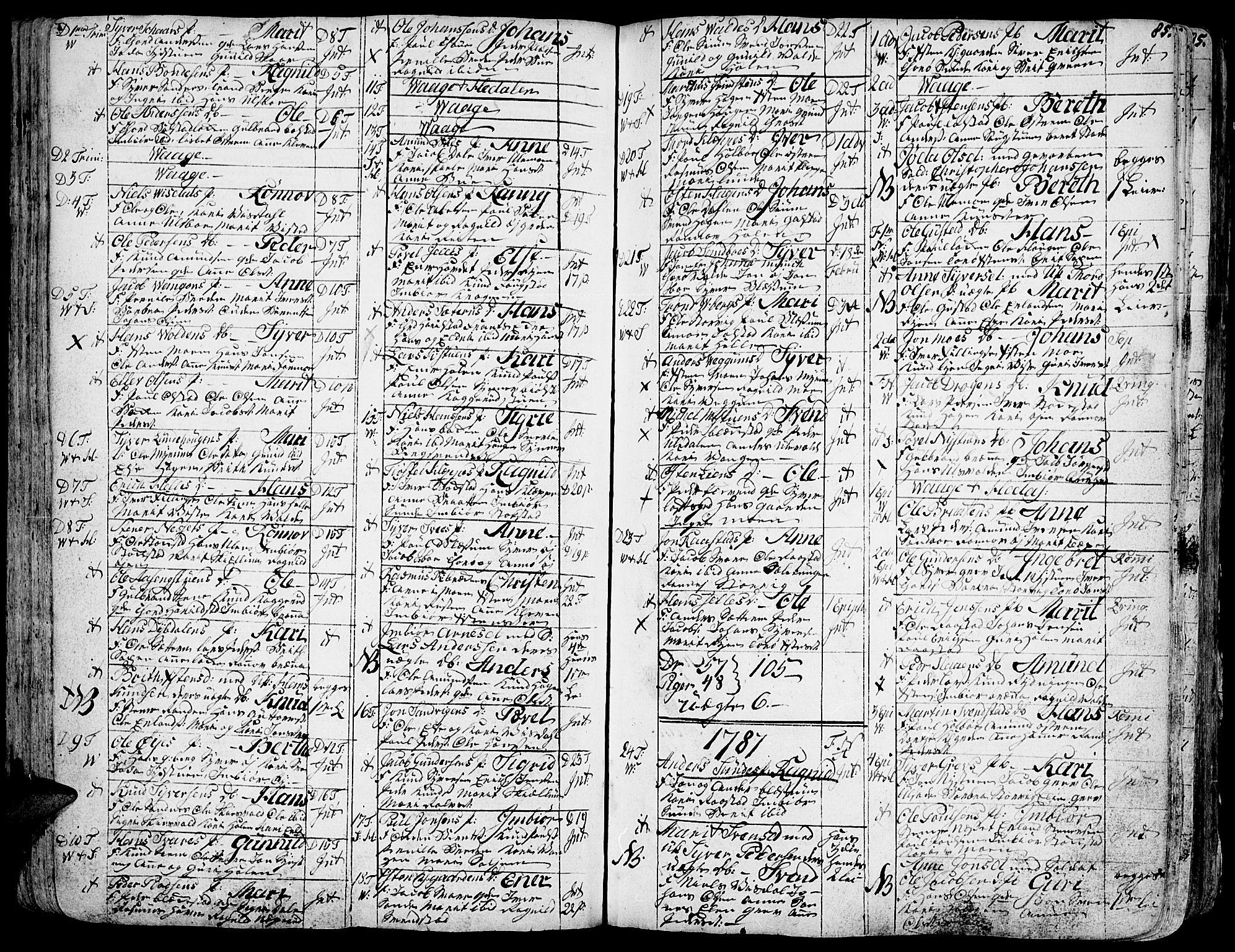 SAH, Vågå prestekontor, Ministerialbok nr. 1, 1739-1810, s. 85