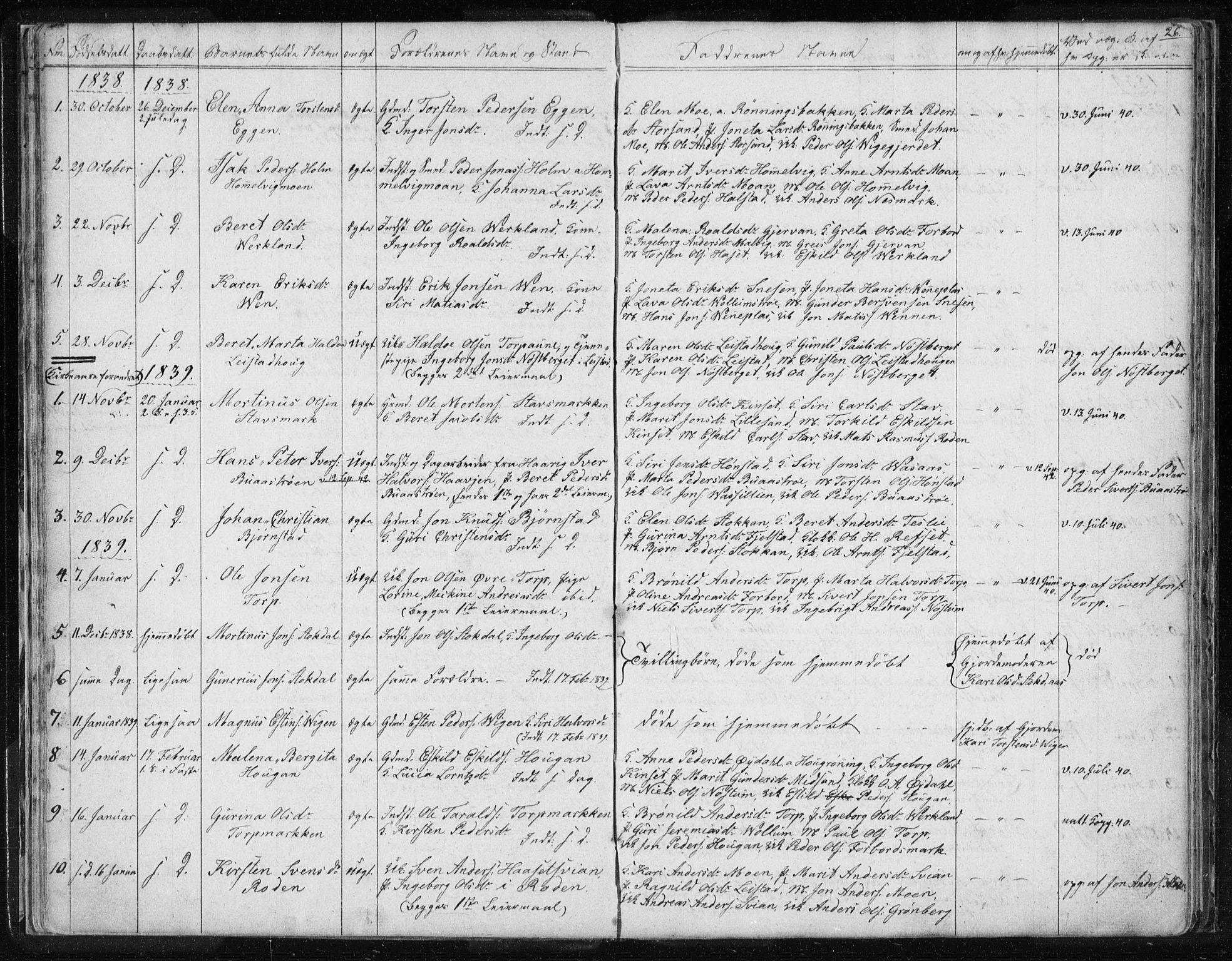 SAT, Ministerialprotokoller, klokkerbøker og fødselsregistre - Sør-Trøndelag, 616/L0405: Ministerialbok nr. 616A02, 1831-1842, s. 26