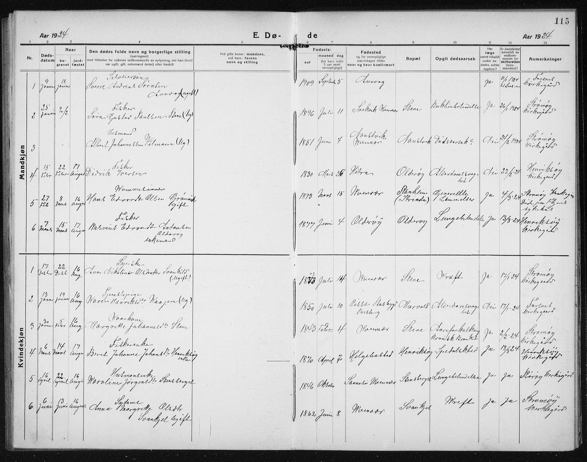 SAT, Ministerialprotokoller, klokkerbøker og fødselsregistre - Sør-Trøndelag, 635/L0554: Klokkerbok nr. 635C02, 1919-1942, s. 115