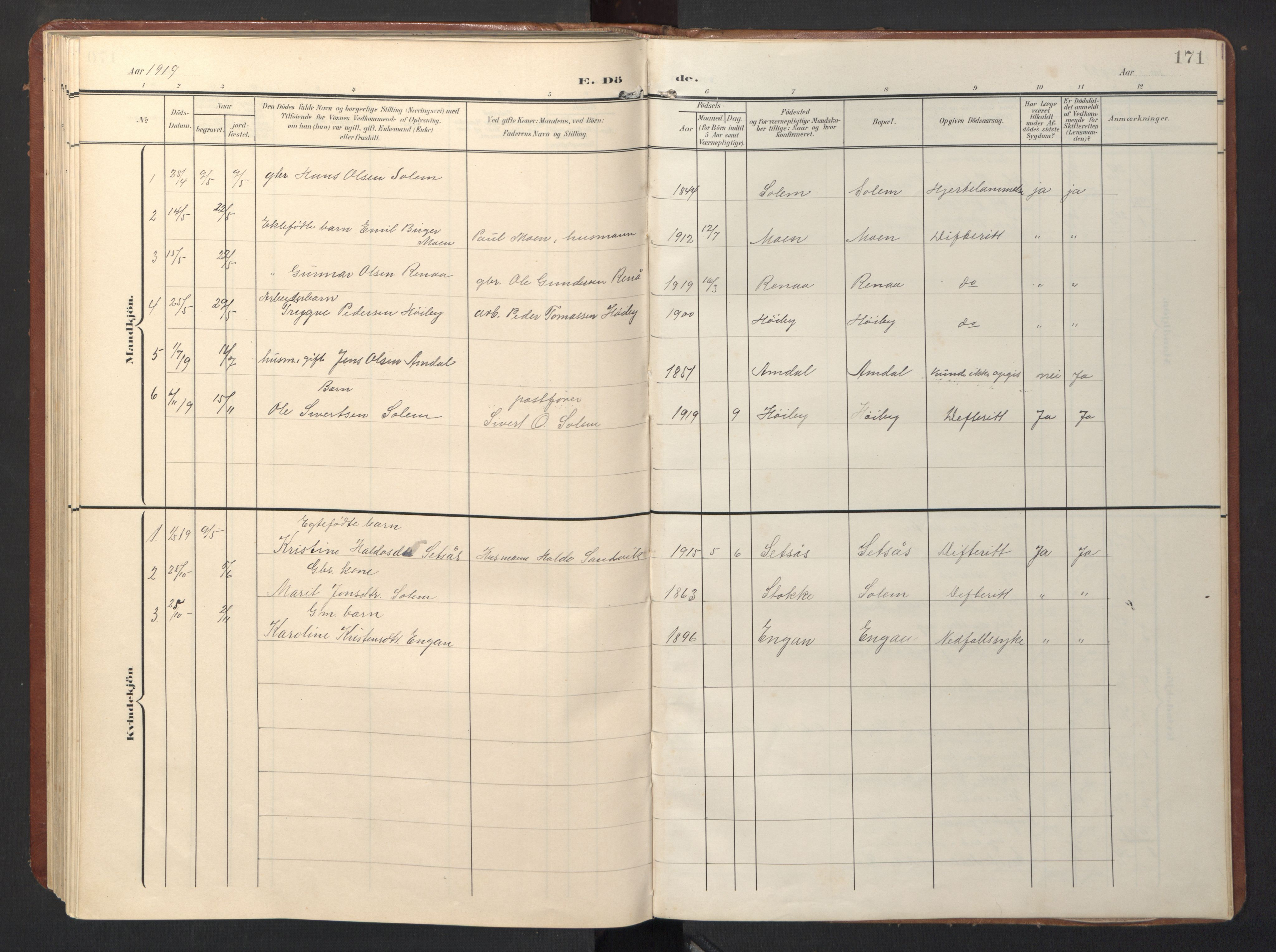 SAT, Ministerialprotokoller, klokkerbøker og fødselsregistre - Sør-Trøndelag, 696/L1161: Klokkerbok nr. 696C01, 1902-1950, s. 171