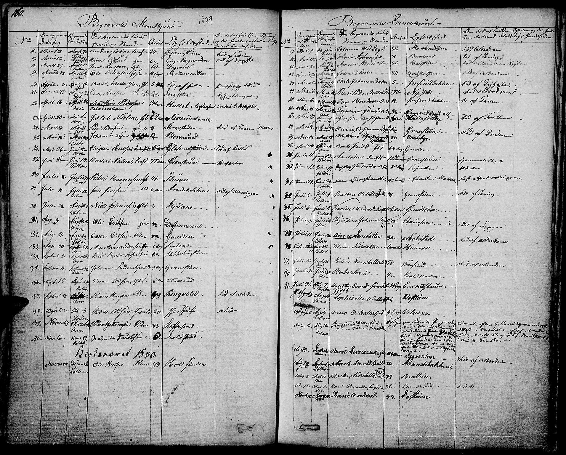 SAH, Vestre Toten prestekontor, H/Ha/Haa/L0002: Ministerialbok nr. 2, 1825-1837, s. 160