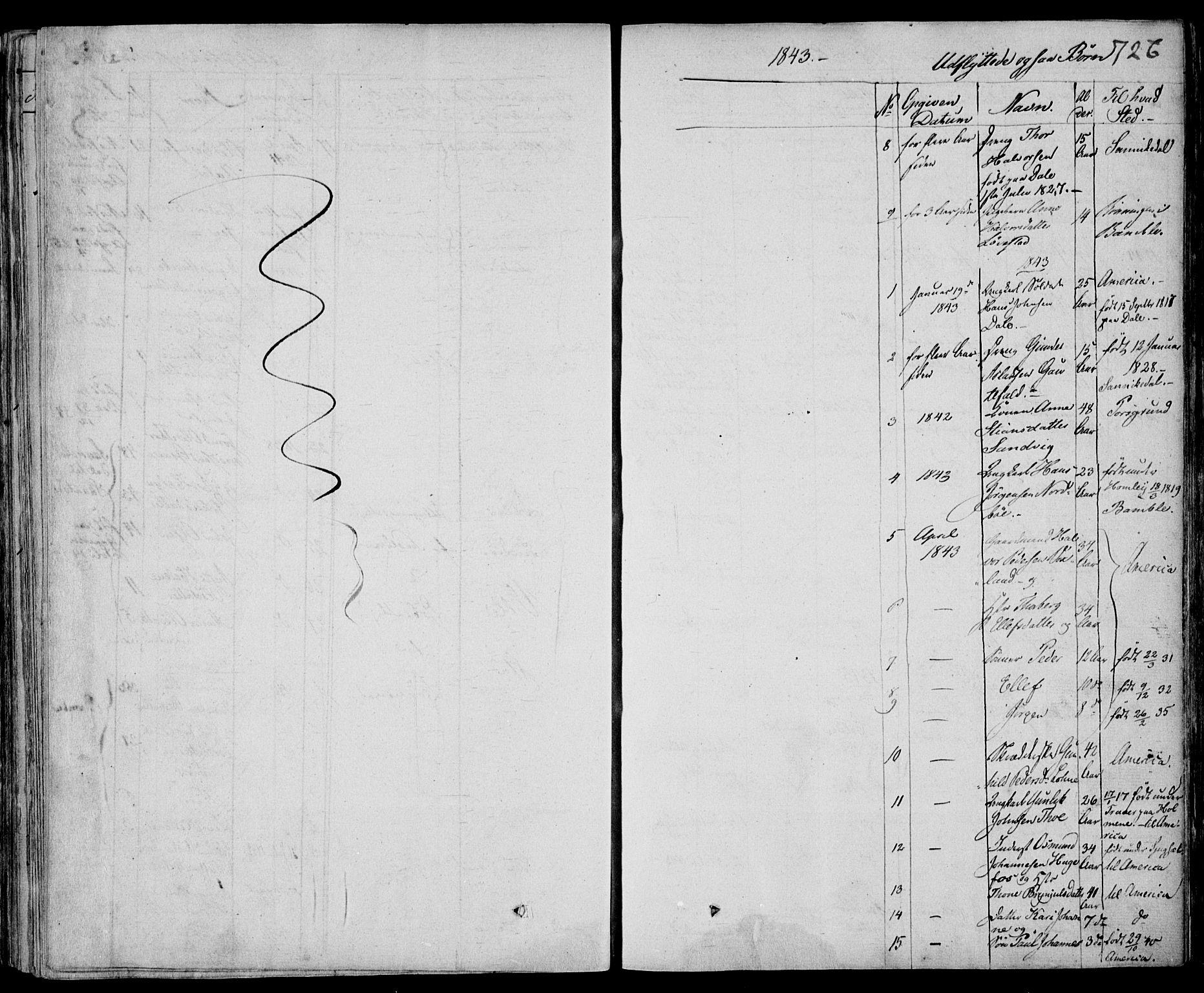 SAKO, Drangedal kirkebøker, F/Fa/L0007b: Ministerialbok nr. 7b, 1837-1856, s. 726