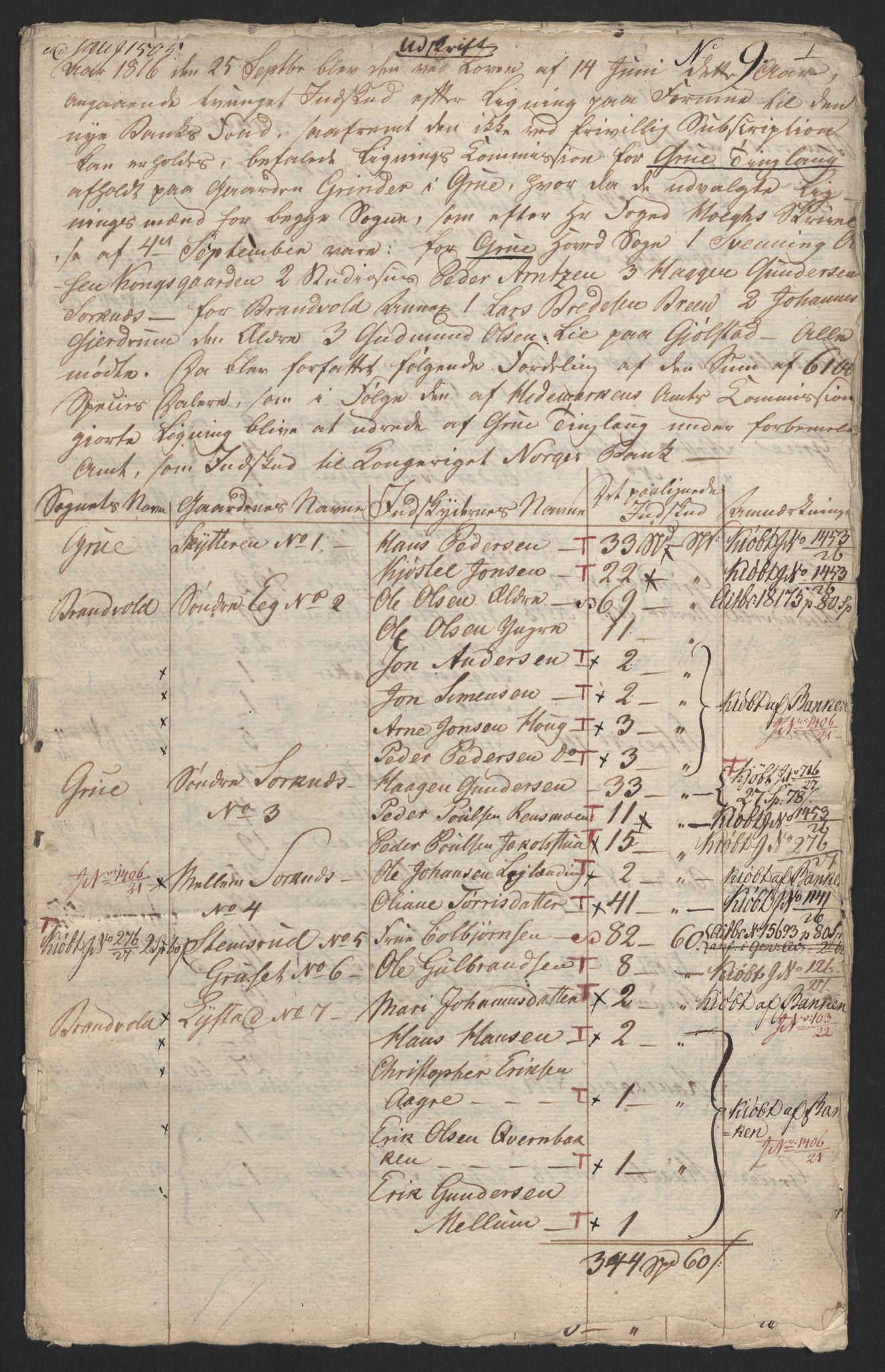 NOBA, Norges Bank/Sølvskatten 1816*, 1816-1817, s. 18
