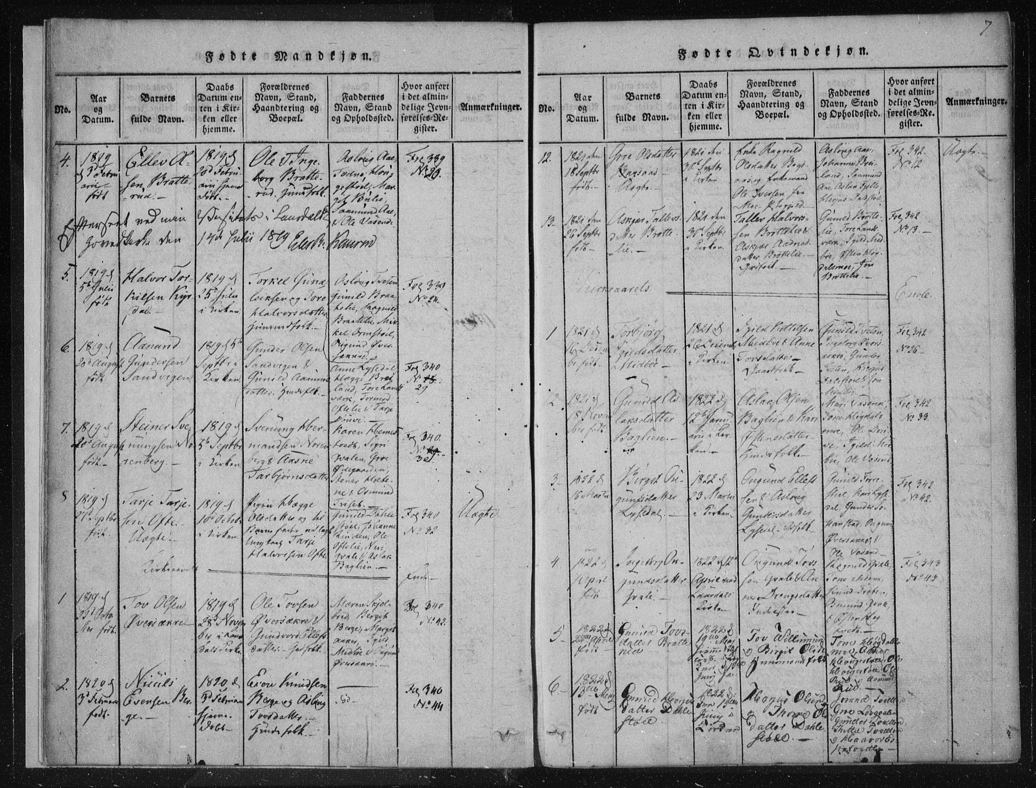 SAKO, Lårdal kirkebøker, F/Fc/L0001: Ministerialbok nr. III 1, 1815-1860, s. 7