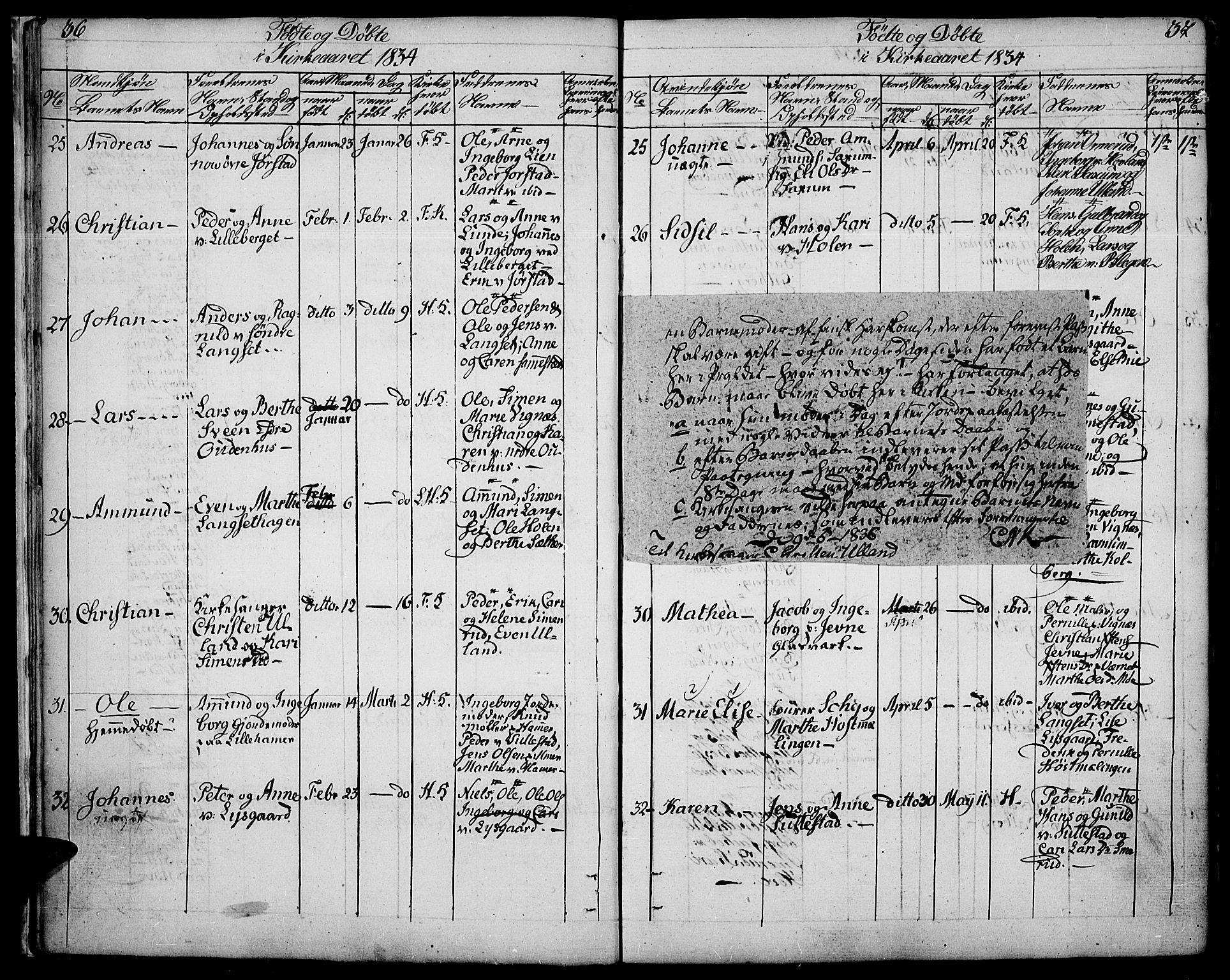 SAH, Fåberg prestekontor, Ministerialbok nr. 4, 1833-1837, s. 36-37