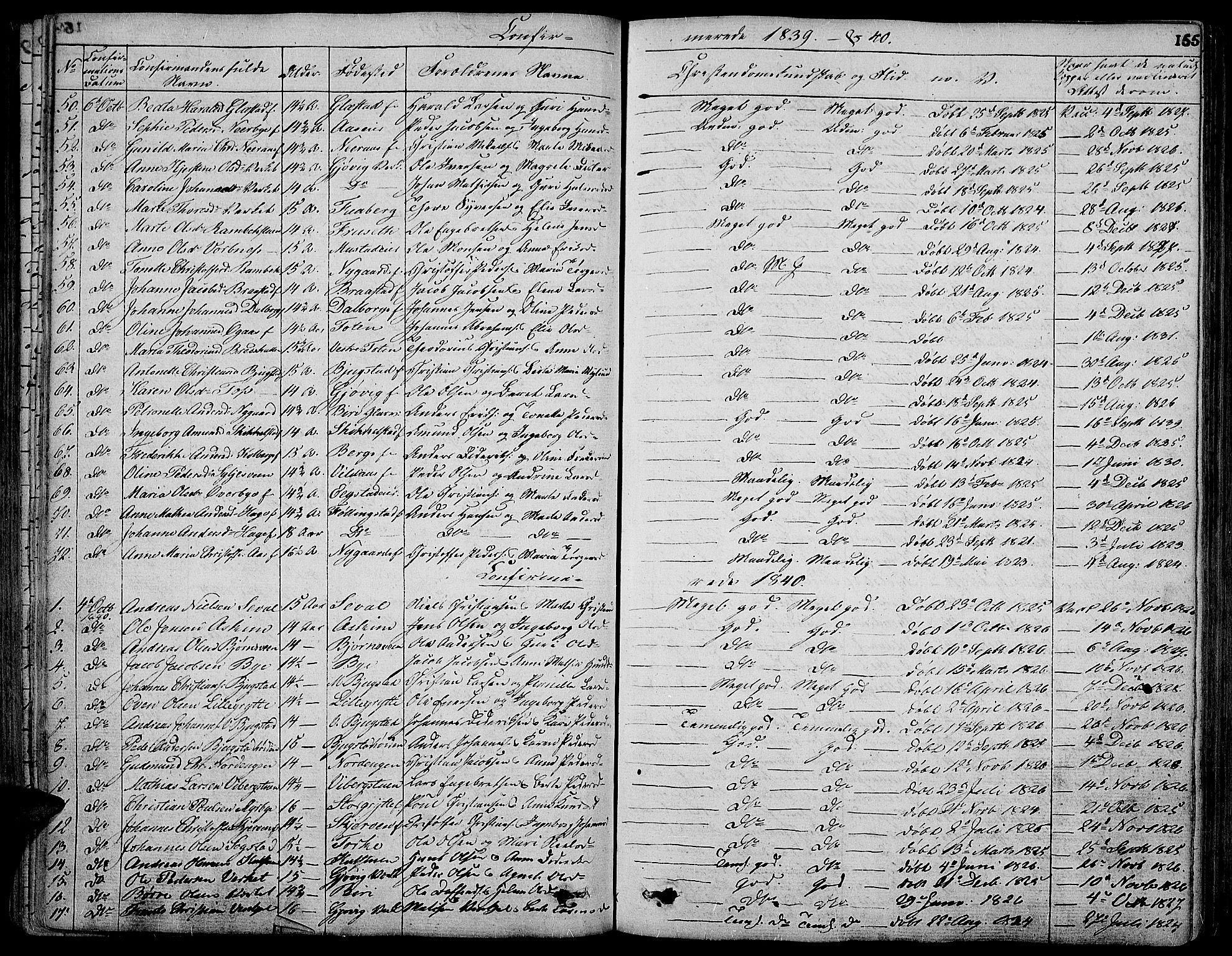 SAH, Vardal prestekontor, H/Ha/Hab/L0004: Klokkerbok nr. 4, 1831-1853, s. 155
