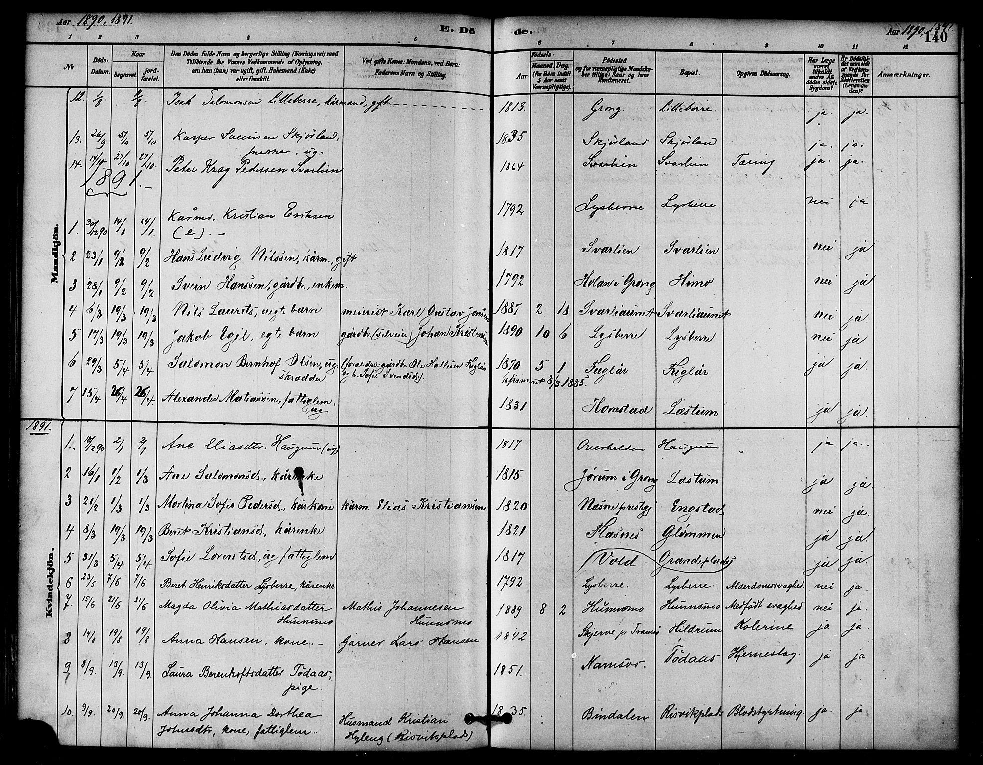 SAT, Ministerialprotokoller, klokkerbøker og fødselsregistre - Nord-Trøndelag, 764/L0555: Ministerialbok nr. 764A10, 1881-1896, s. 140