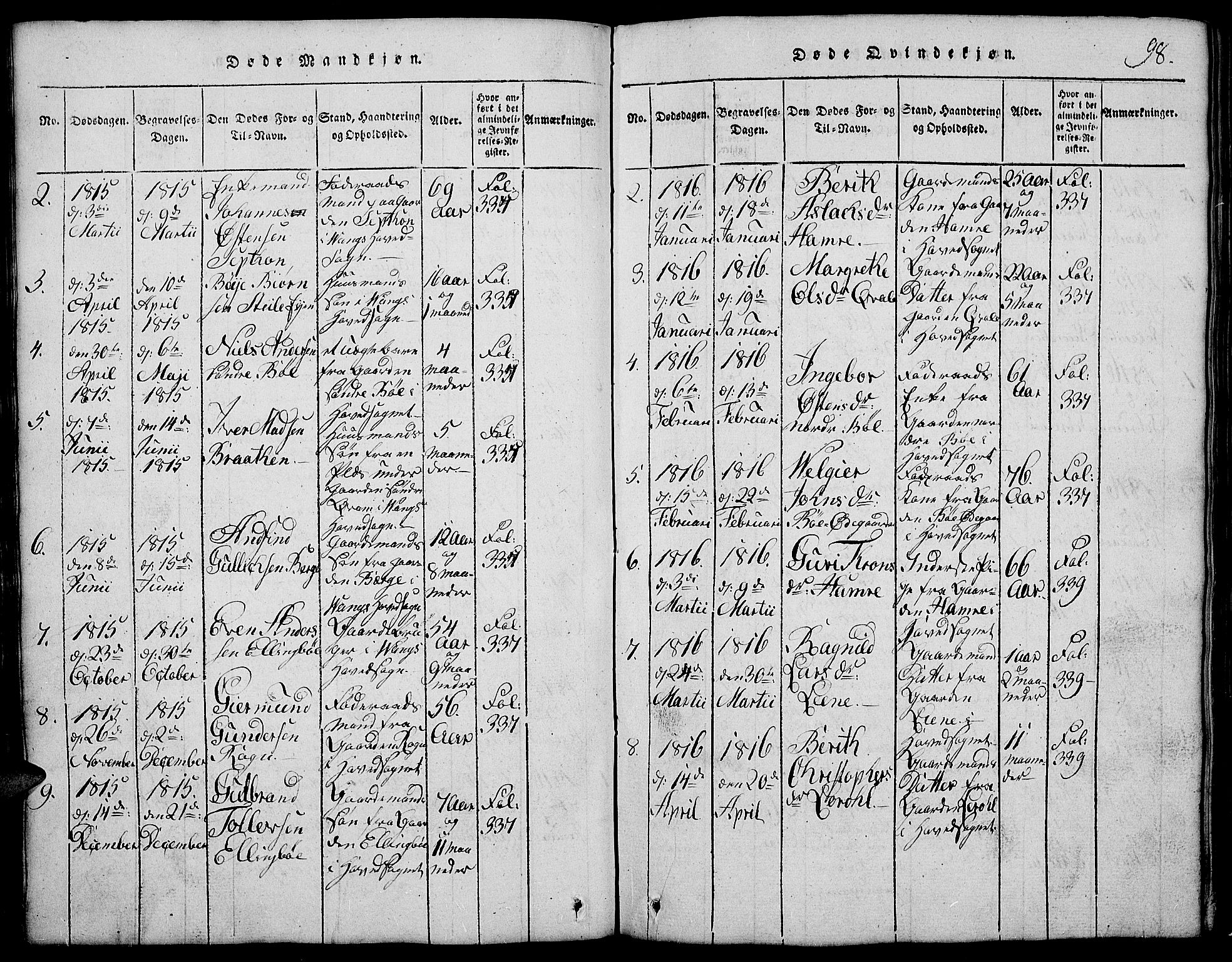 SAH, Vang prestekontor, Valdres, Klokkerbok nr. 2, 1814-1889, s. 98