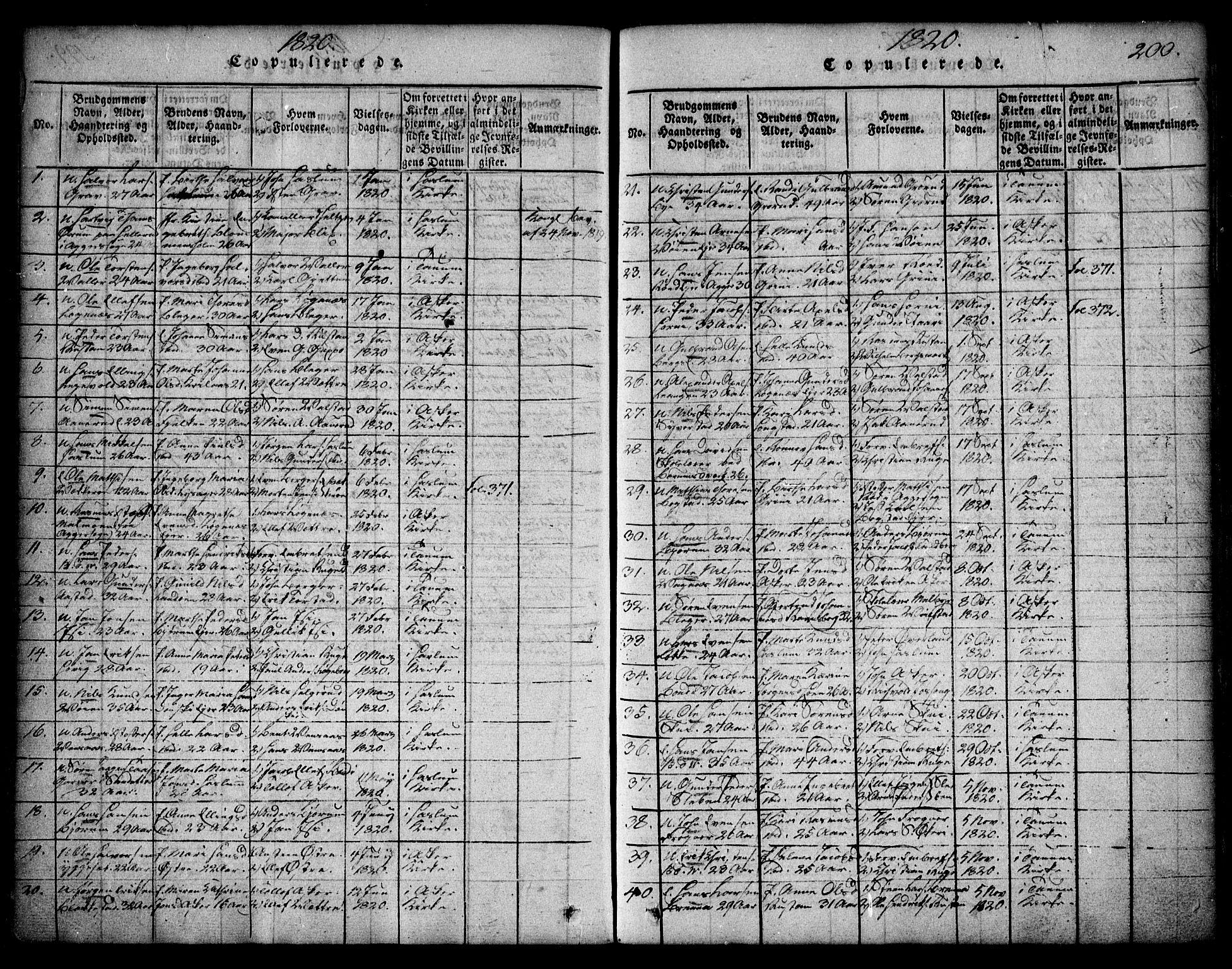 SAO, Asker prestekontor Kirkebøker, F/Fa/L0006: Ministerialbok nr. I 6, 1814-1824, s. 200