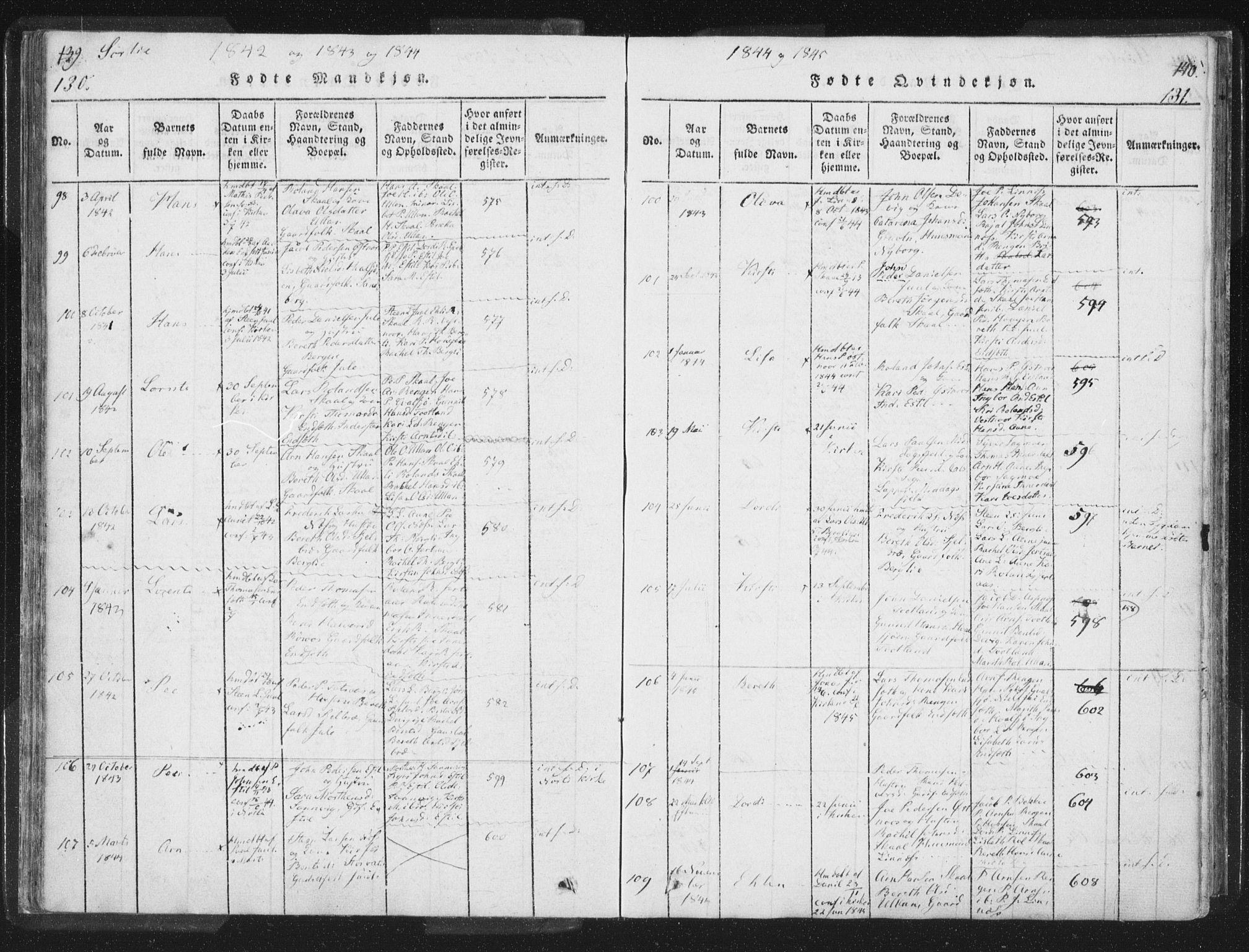 SAT, Ministerialprotokoller, klokkerbøker og fødselsregistre - Nord-Trøndelag, 755/L0491: Ministerialbok nr. 755A01 /2, 1817-1864, s. 130-131