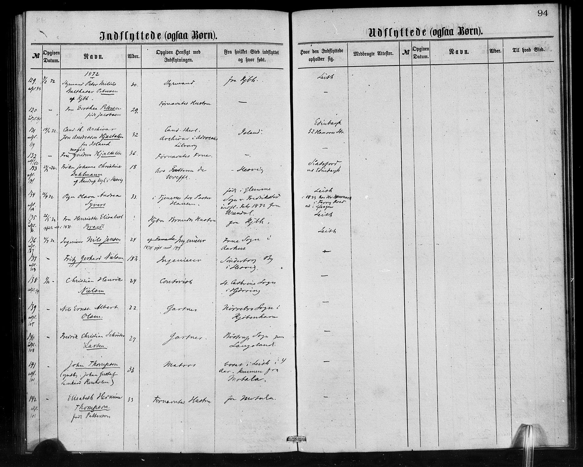 SAB, Den Norske Sjømannsmisjon i utlandet*, Ministerialbok nr. A 1, 1865-1880, s. 94