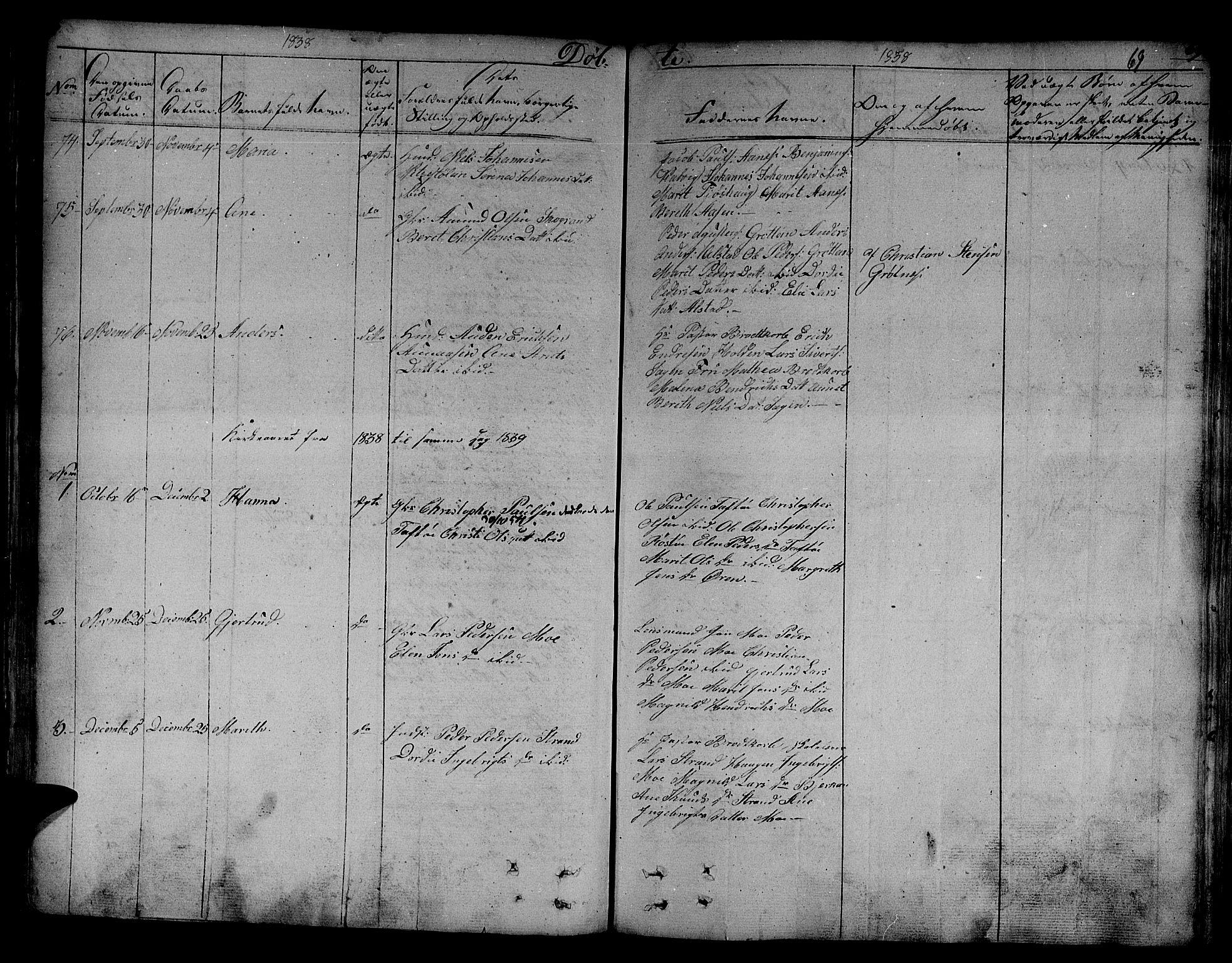SAT, Ministerialprotokoller, klokkerbøker og fødselsregistre - Sør-Trøndelag, 630/L0492: Ministerialbok nr. 630A05, 1830-1840, s. 69