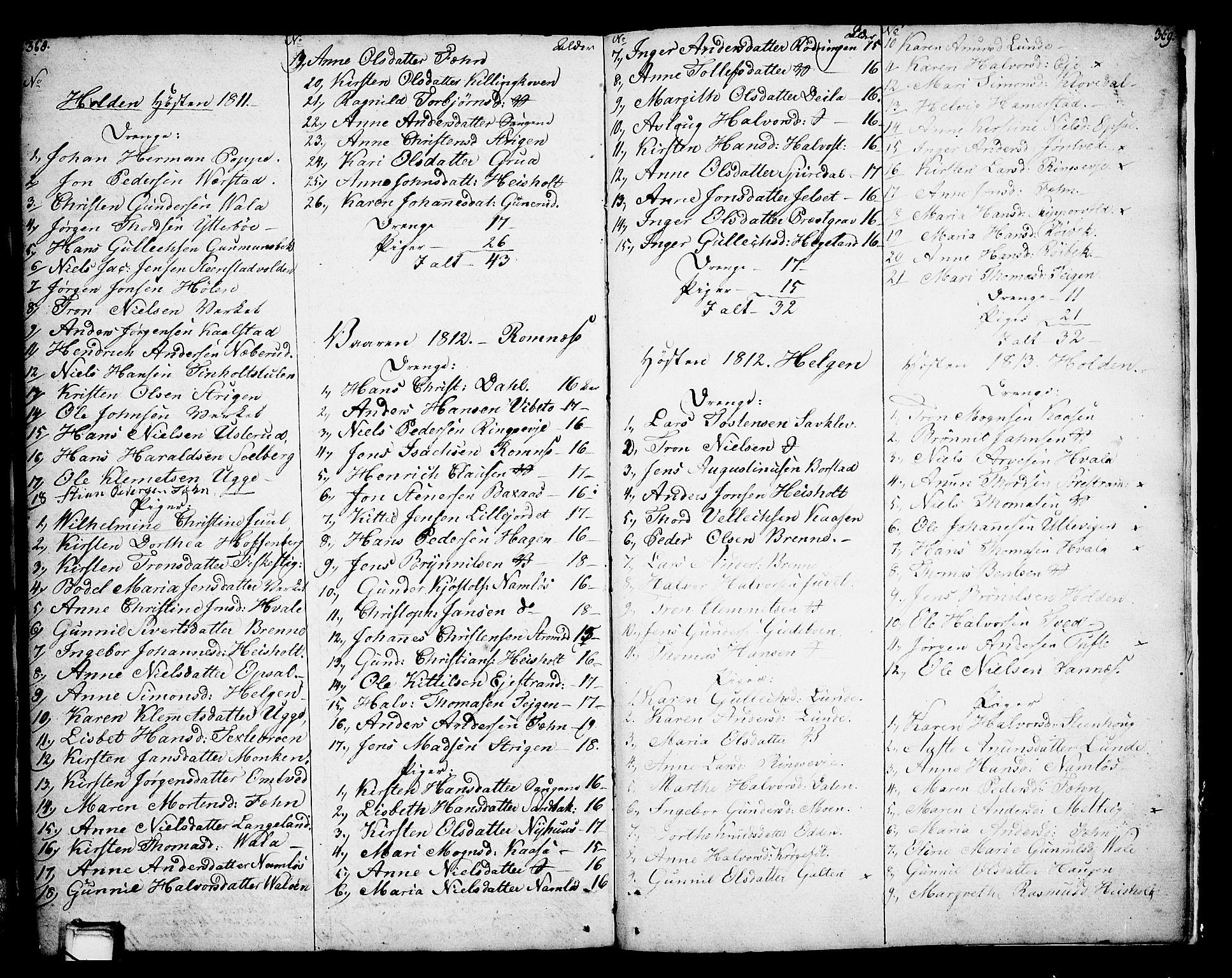 SAKO, Holla kirkebøker, F/Fa/L0002: Ministerialbok nr. 2, 1779-1814, s. 368-369