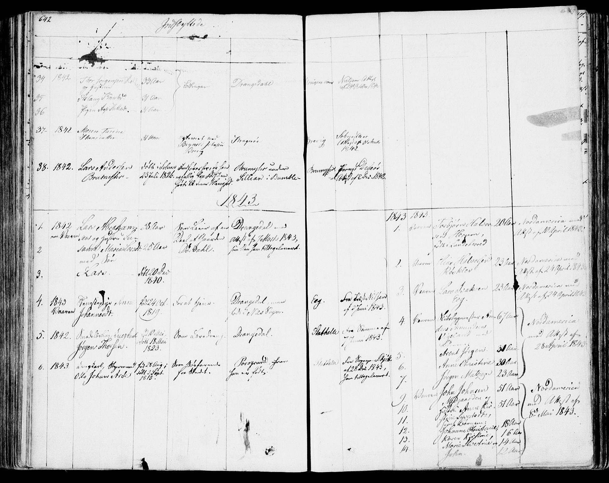 SAKO, Bamble kirkebøker, F/Fa/L0004: Ministerialbok nr. I 4, 1834-1853, s. 642-643