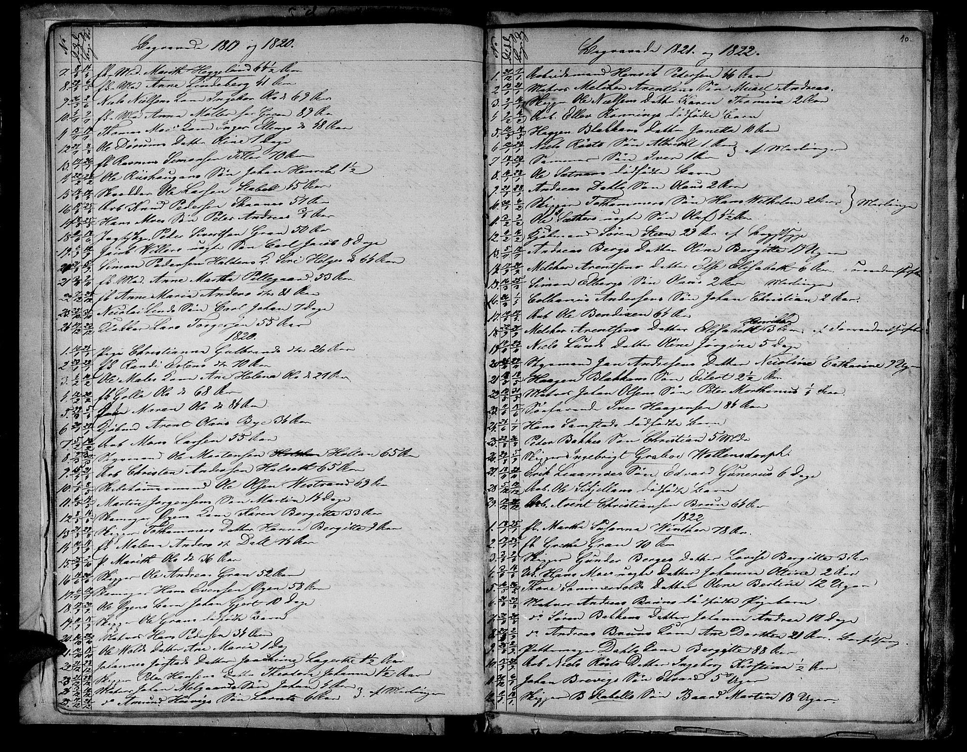 SAT, Ministerialprotokoller, klokkerbøker og fødselsregistre - Sør-Trøndelag, 604/L0182: Ministerialbok nr. 604A03, 1818-1850, s. 10