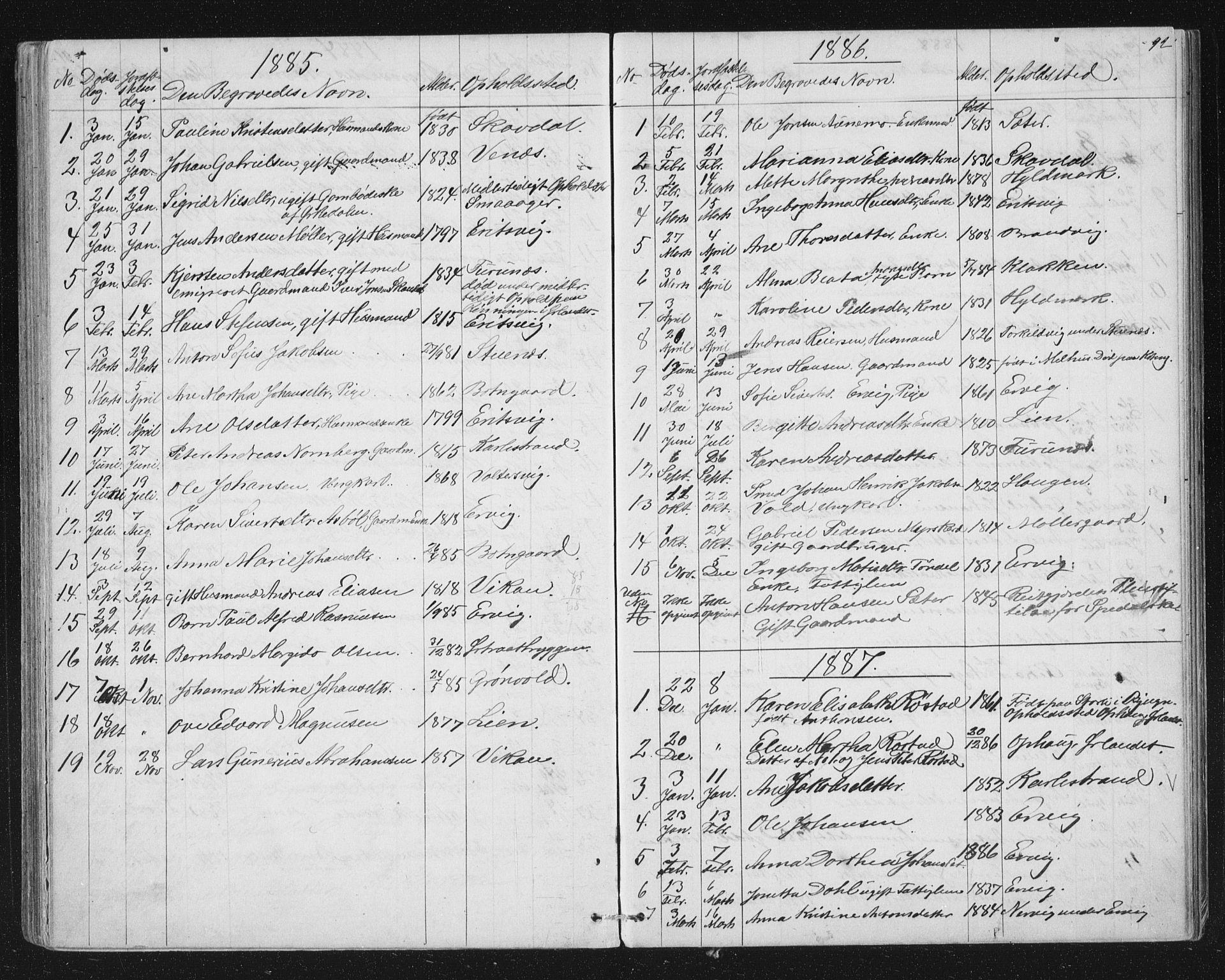 SAT, Ministerialprotokoller, klokkerbøker og fødselsregistre - Sør-Trøndelag, 651/L0647: Klokkerbok nr. 651C01, 1866-1914, s. 92