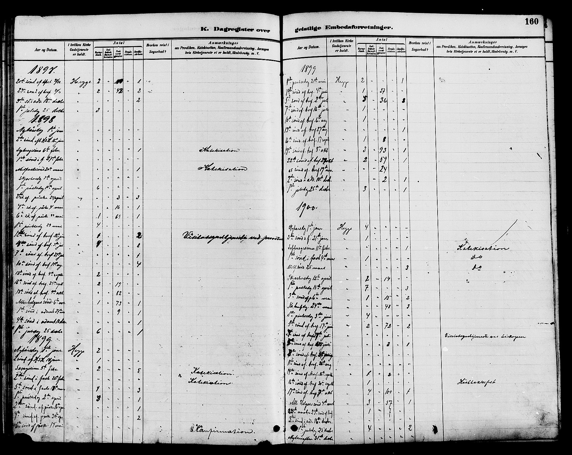 SAH, Øystre Slidre prestekontor, Klokkerbok nr. 4, 1887-1907, s. 160