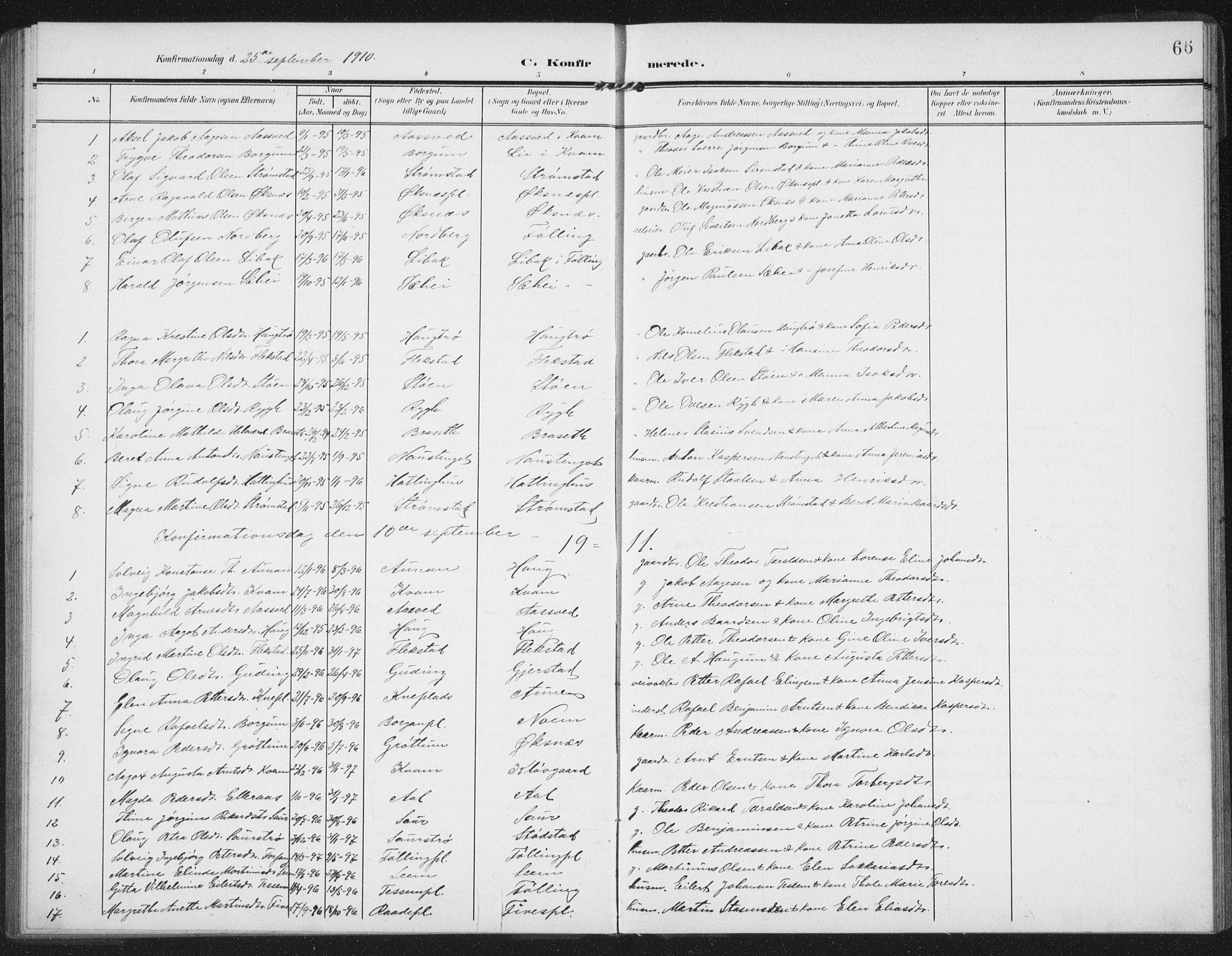 SAT, Ministerialprotokoller, klokkerbøker og fødselsregistre - Nord-Trøndelag, 747/L0460: Klokkerbok nr. 747C02, 1908-1939, s. 66