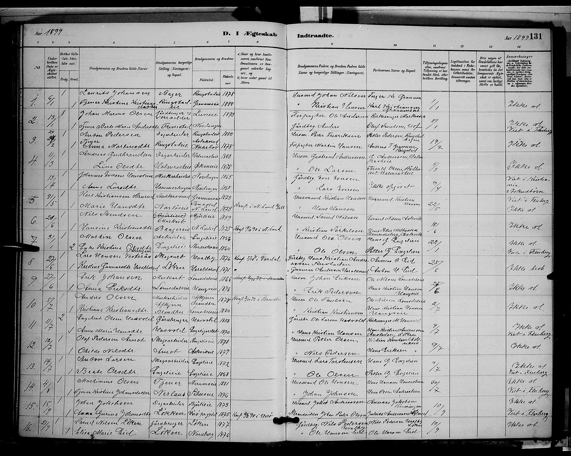SAH, Søndre Land prestekontor, L/L0002: Klokkerbok nr. 2, 1884-1900, s. 131