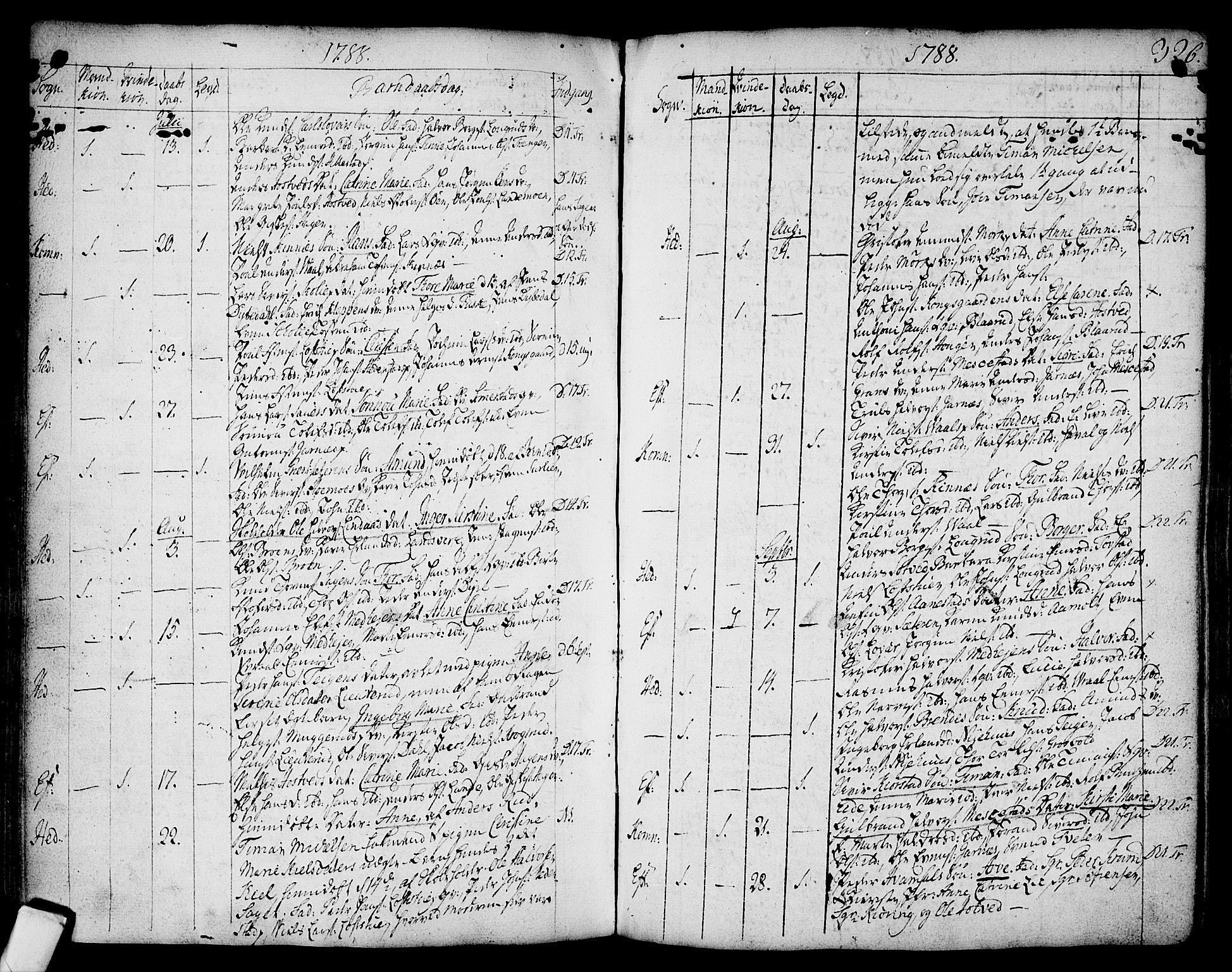 SAKO, Sandsvær kirkebøker, F/Fa/L0002a: Ministerialbok nr. I 2, 1725-1809, s. 326
