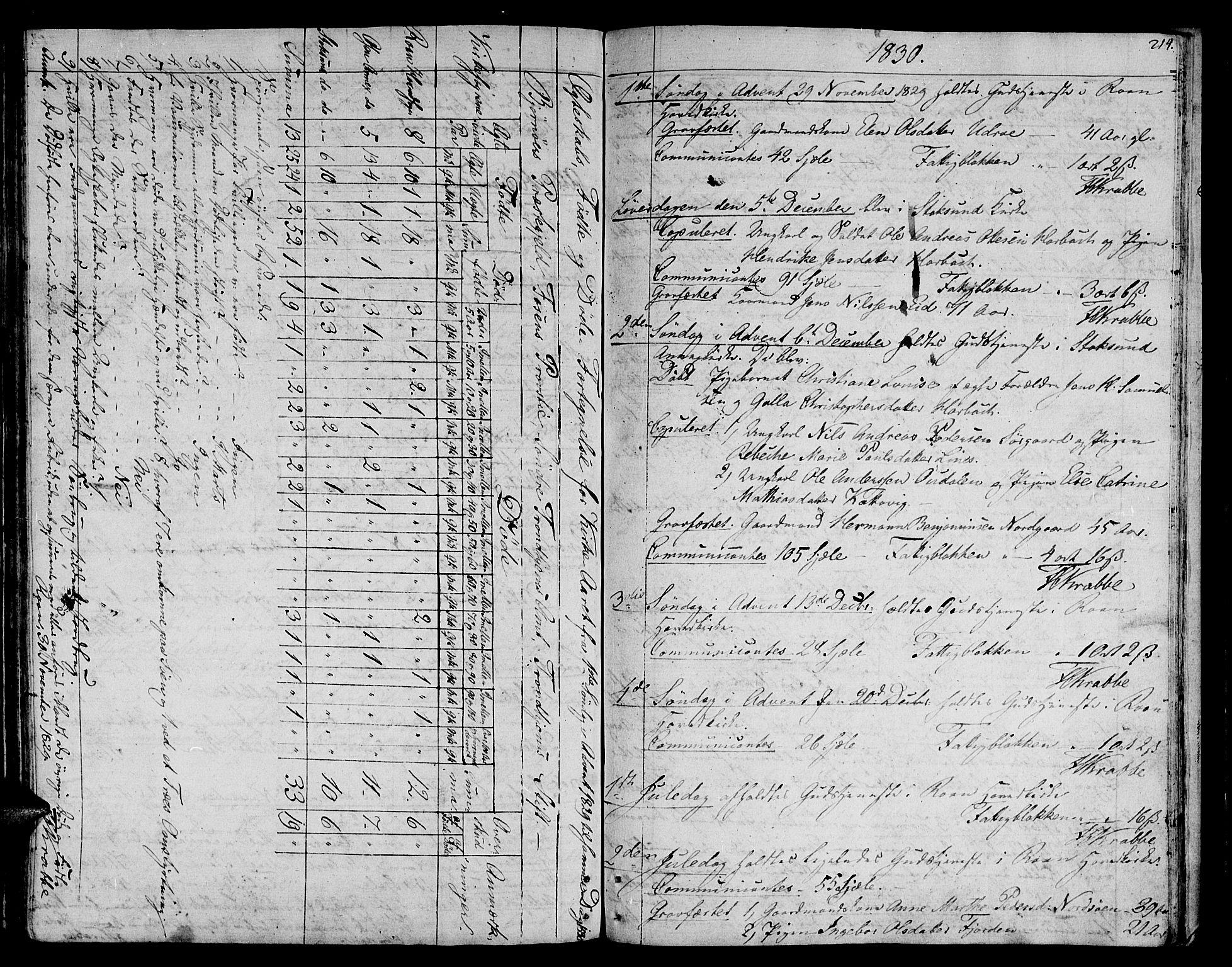 SAT, Ministerialprotokoller, klokkerbøker og fødselsregistre - Sør-Trøndelag, 657/L0701: Ministerialbok nr. 657A02, 1802-1831, s. 214