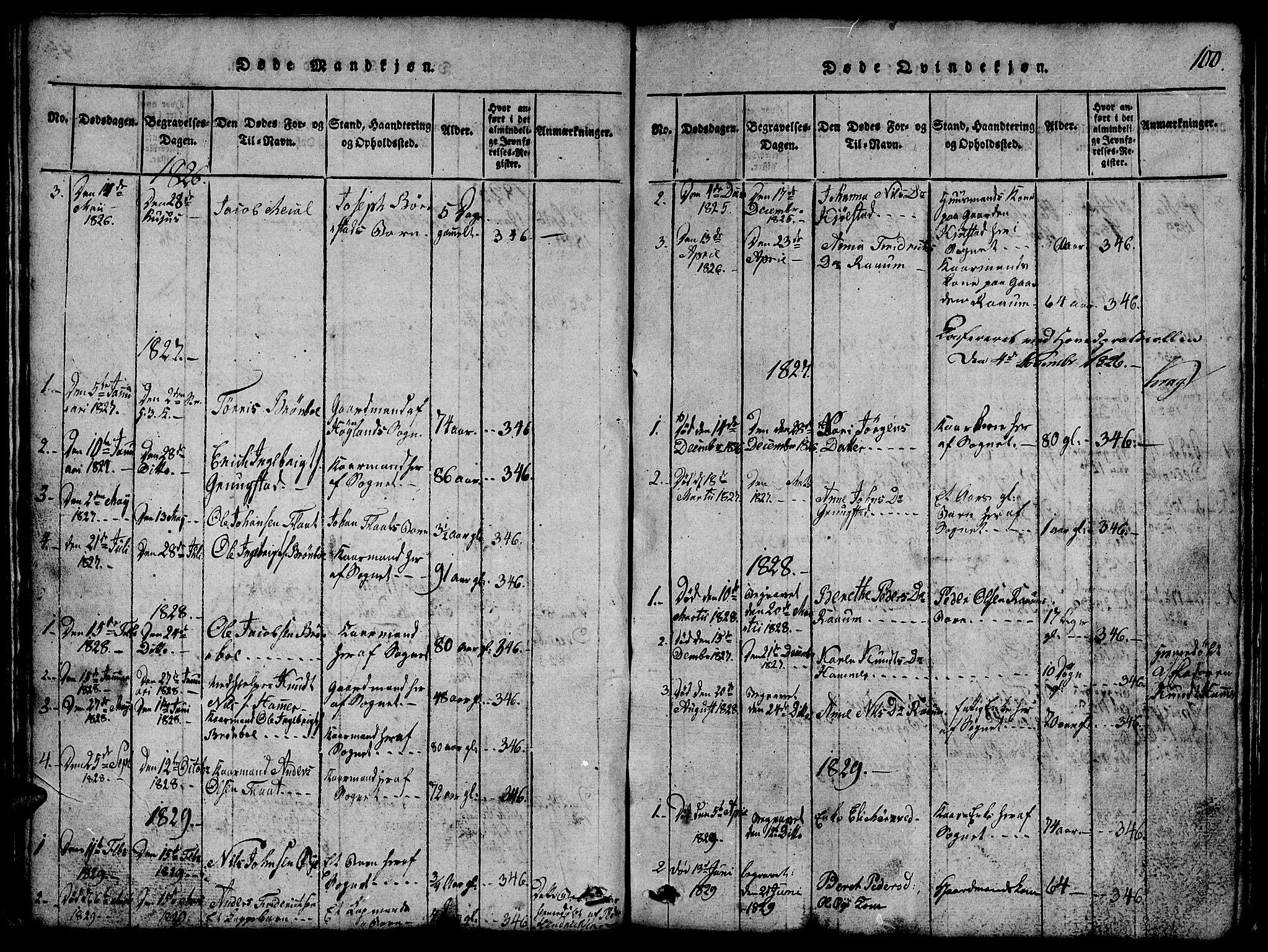 SAT, Ministerialprotokoller, klokkerbøker og fødselsregistre - Nord-Trøndelag, 765/L0562: Klokkerbok nr. 765C01, 1817-1851, s. 100