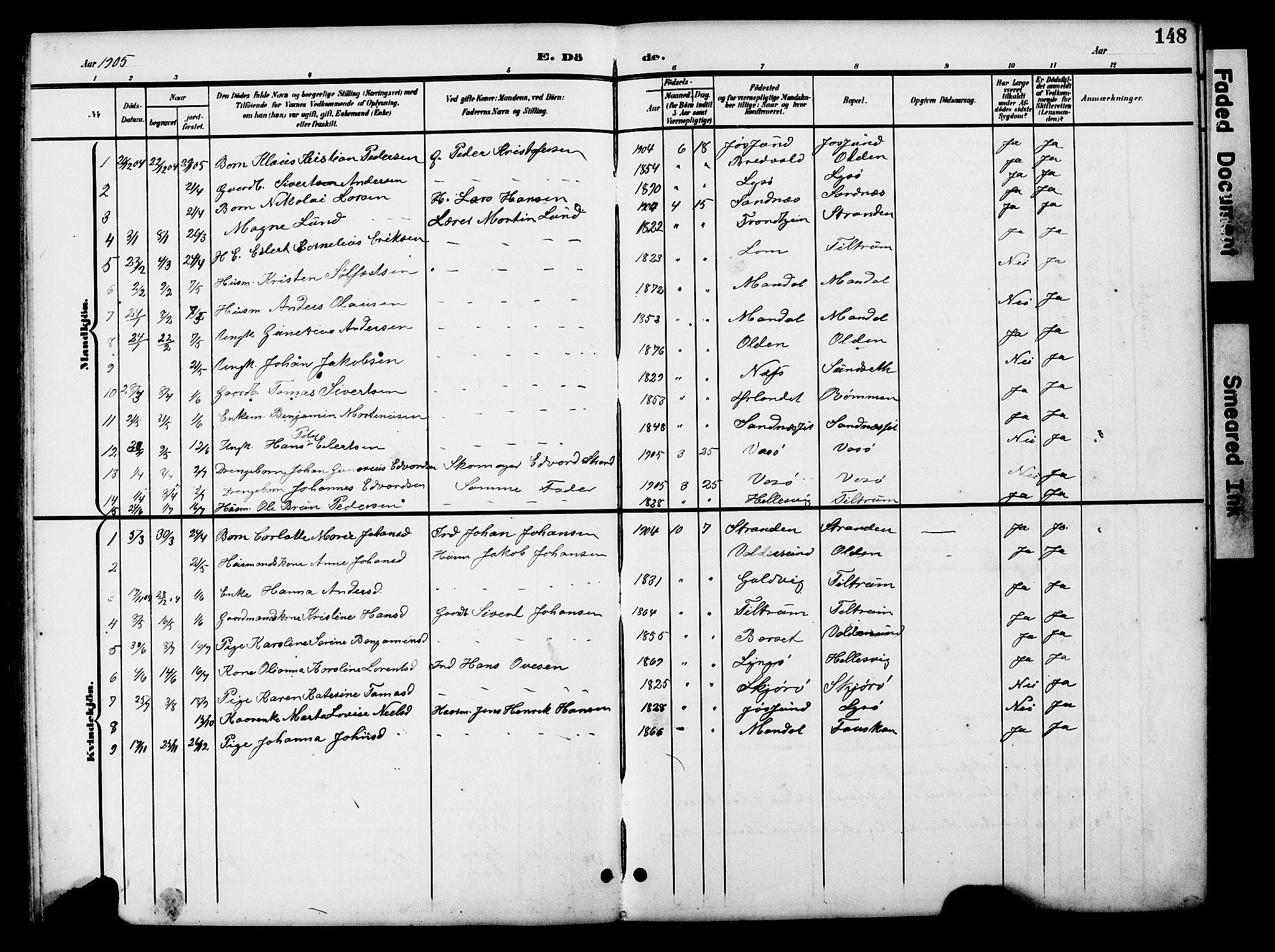 SAT, Ministerialprotokoller, klokkerbøker og fødselsregistre - Sør-Trøndelag, 654/L0666: Klokkerbok nr. 654C02, 1901-1925, s. 148