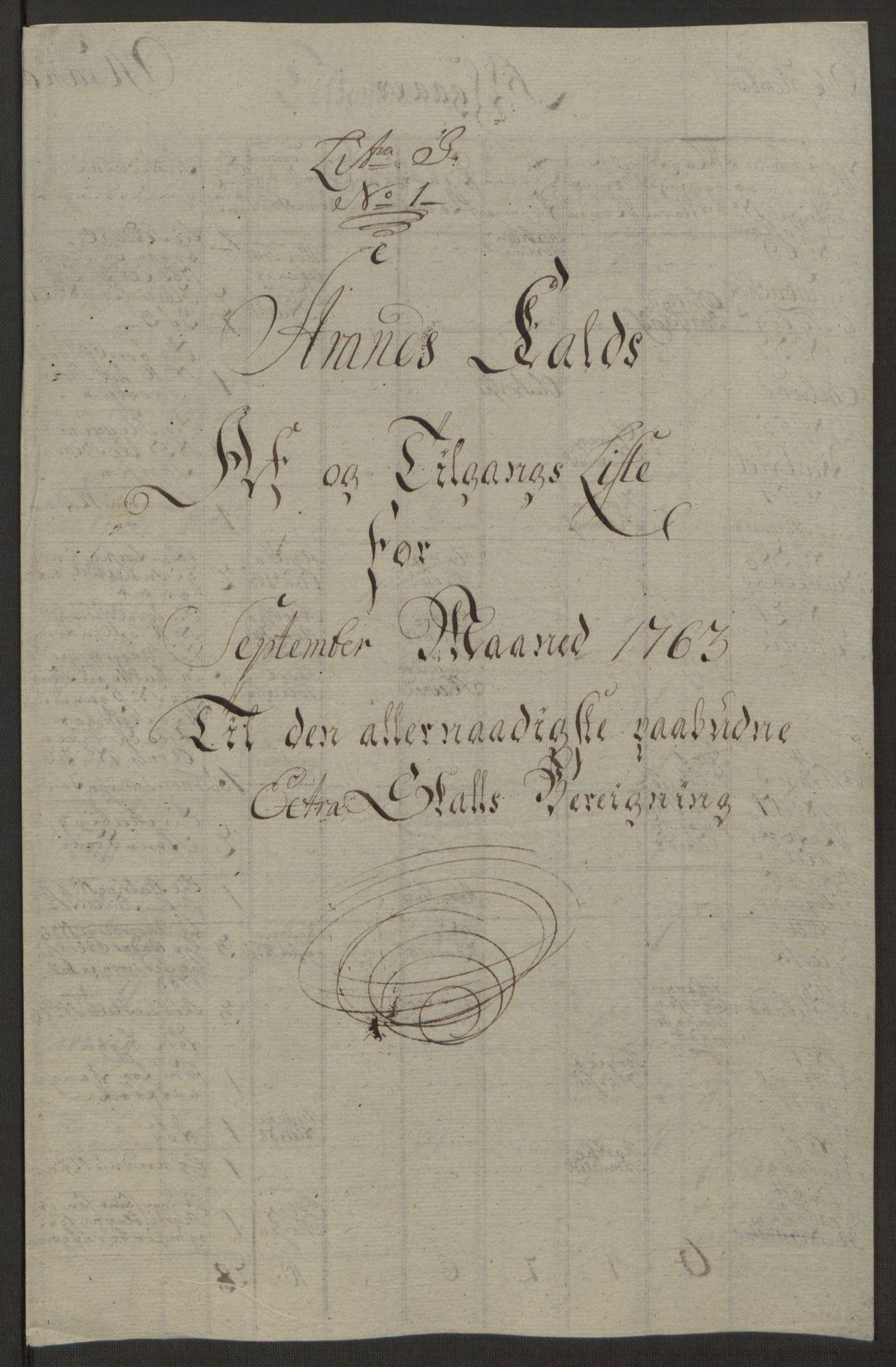 RA, Rentekammeret inntil 1814, Realistisk ordnet avdeling, Ol/L0016b: [Gg 10]: Ekstraskatten, 23.09.1762. Ryfylke, 1764-1768, s. 72