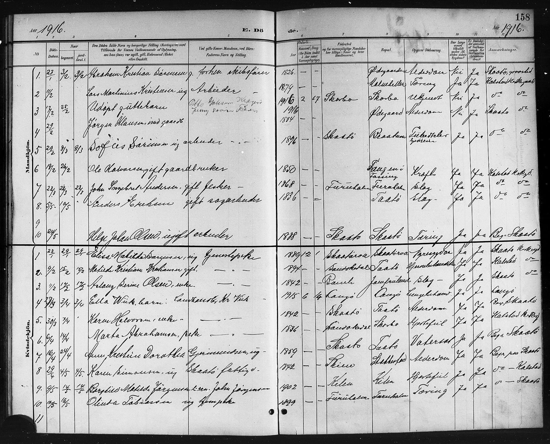 SAKO, Skåtøy kirkebøker, G/Ga/L0004: Klokkerbok nr. I 4, 1898-1916, s. 158