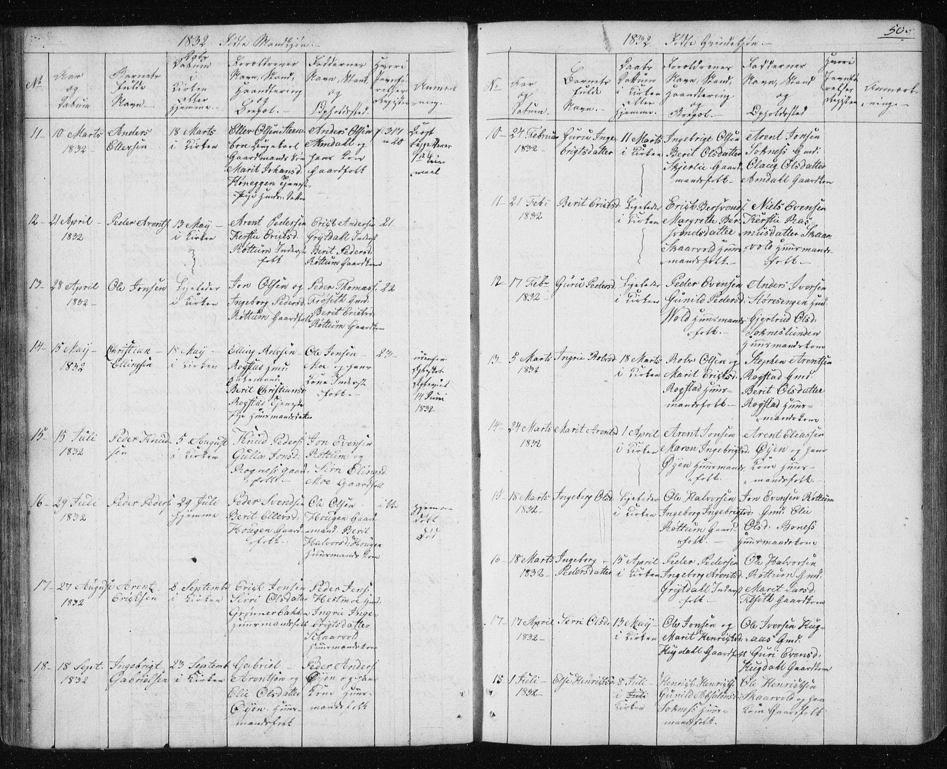 SAT, Ministerialprotokoller, klokkerbøker og fødselsregistre - Sør-Trøndelag, 687/L1017: Klokkerbok nr. 687C01, 1816-1837, s. 50