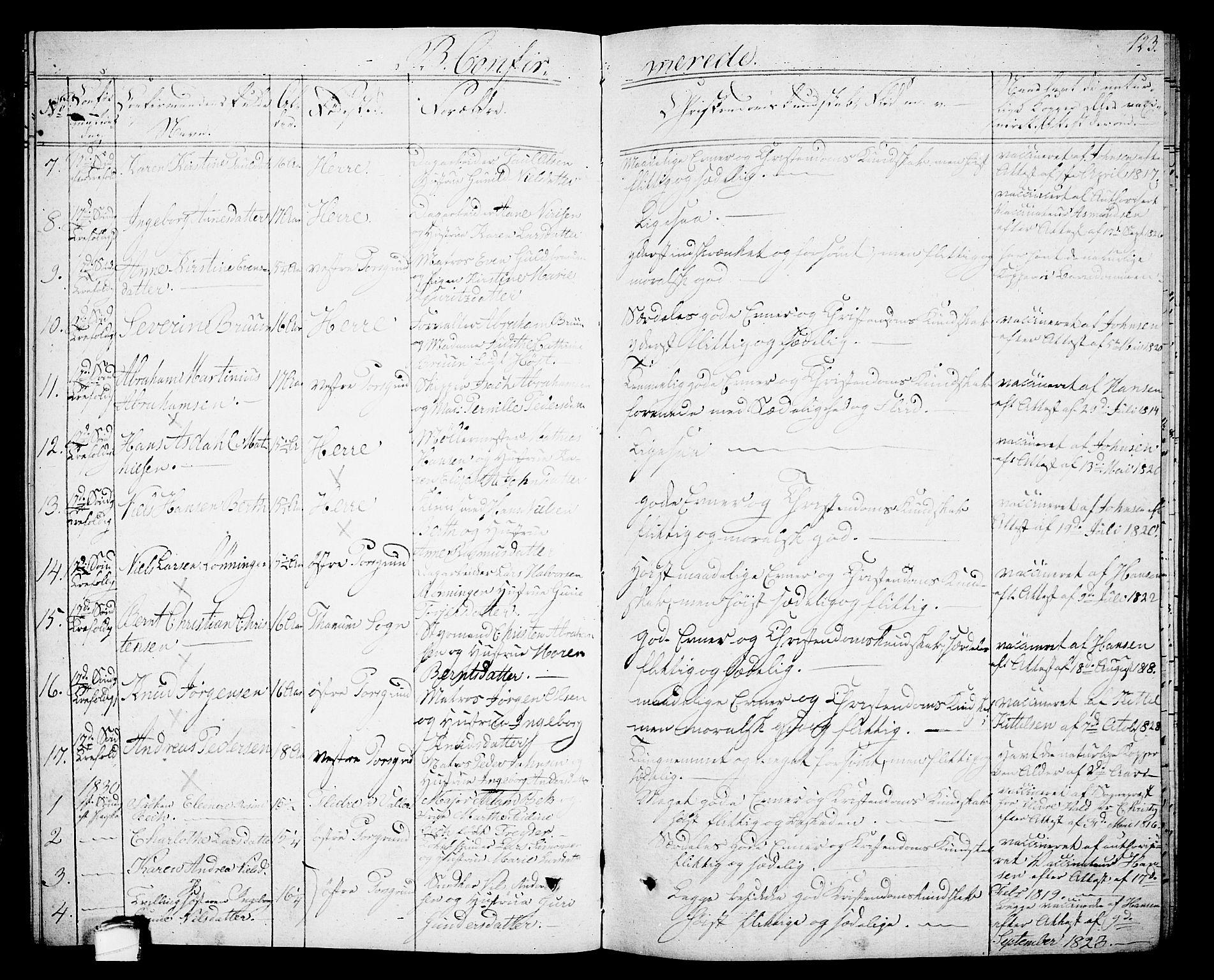 SAKO, Porsgrunn kirkebøker , G/Gb/L0002: Klokkerbok nr. II 2, 1828-1841, s. 123