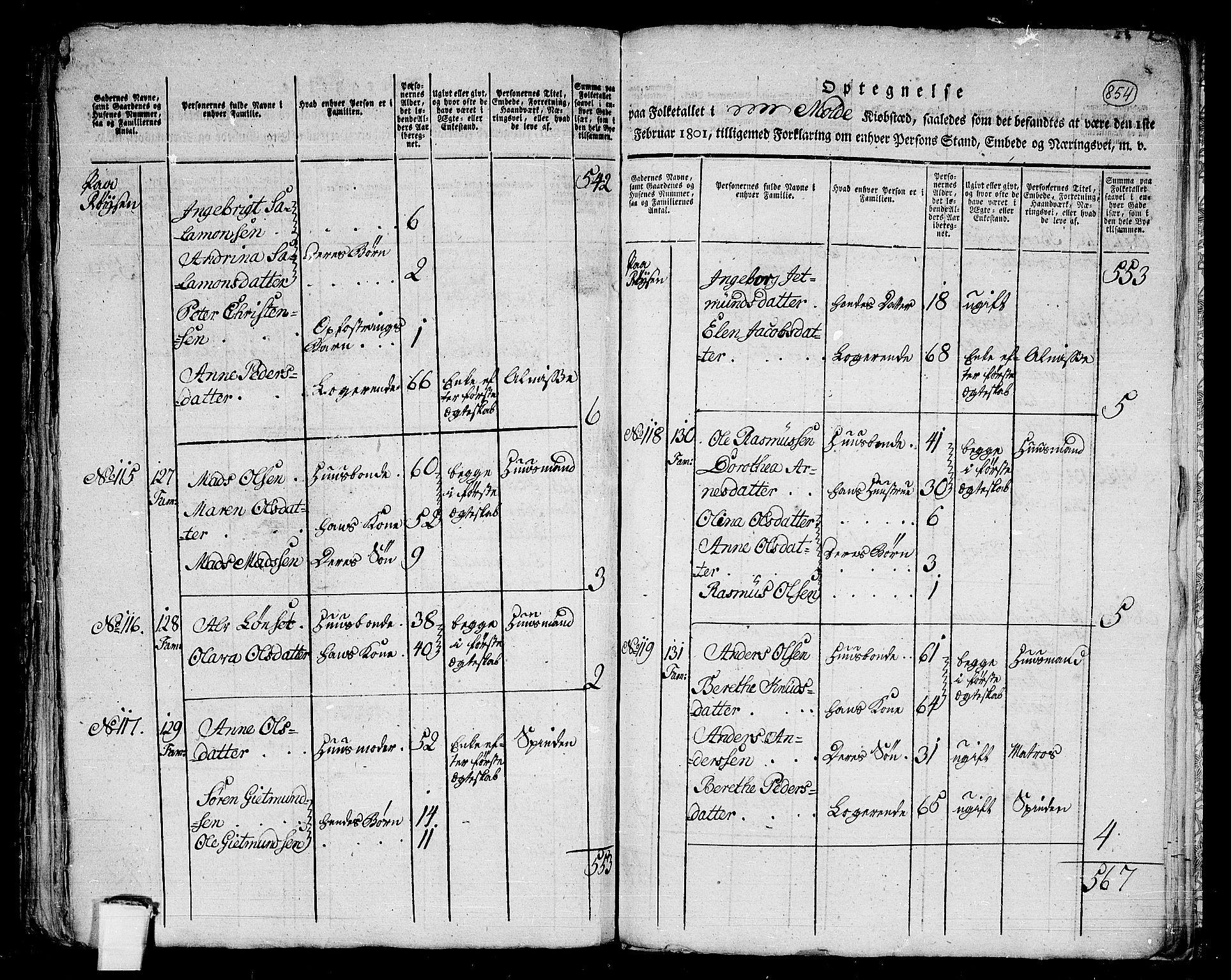 RA, Folketelling 1801 for 1544P Bolsøy prestegjeld, 1801, s. 853b-854a