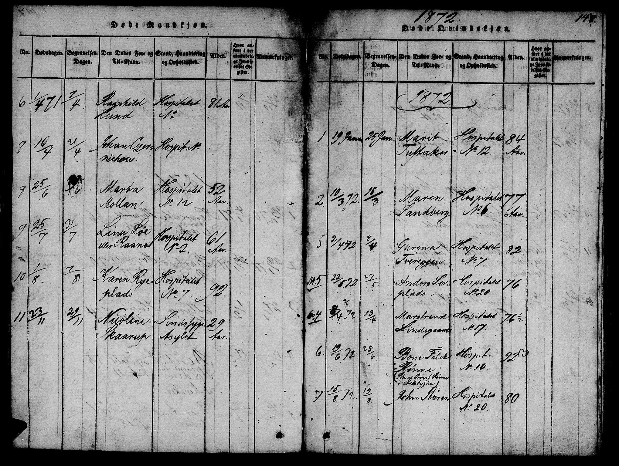 SAT, Ministerialprotokoller, klokkerbøker og fødselsregistre - Sør-Trøndelag, 623/L0478: Klokkerbok nr. 623C01, 1815-1873, s. 148