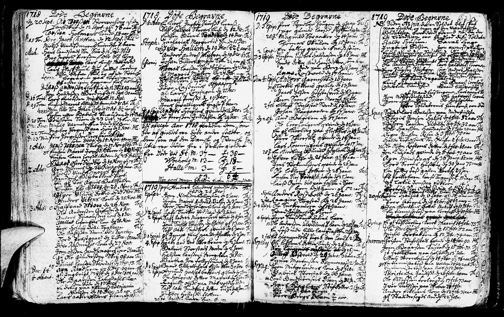 SAT, Ministerialprotokoller, klokkerbøker og fødselsregistre - Nord-Trøndelag, 723/L0230: Ministerialbok nr. 723A01, 1705-1747, s. 52