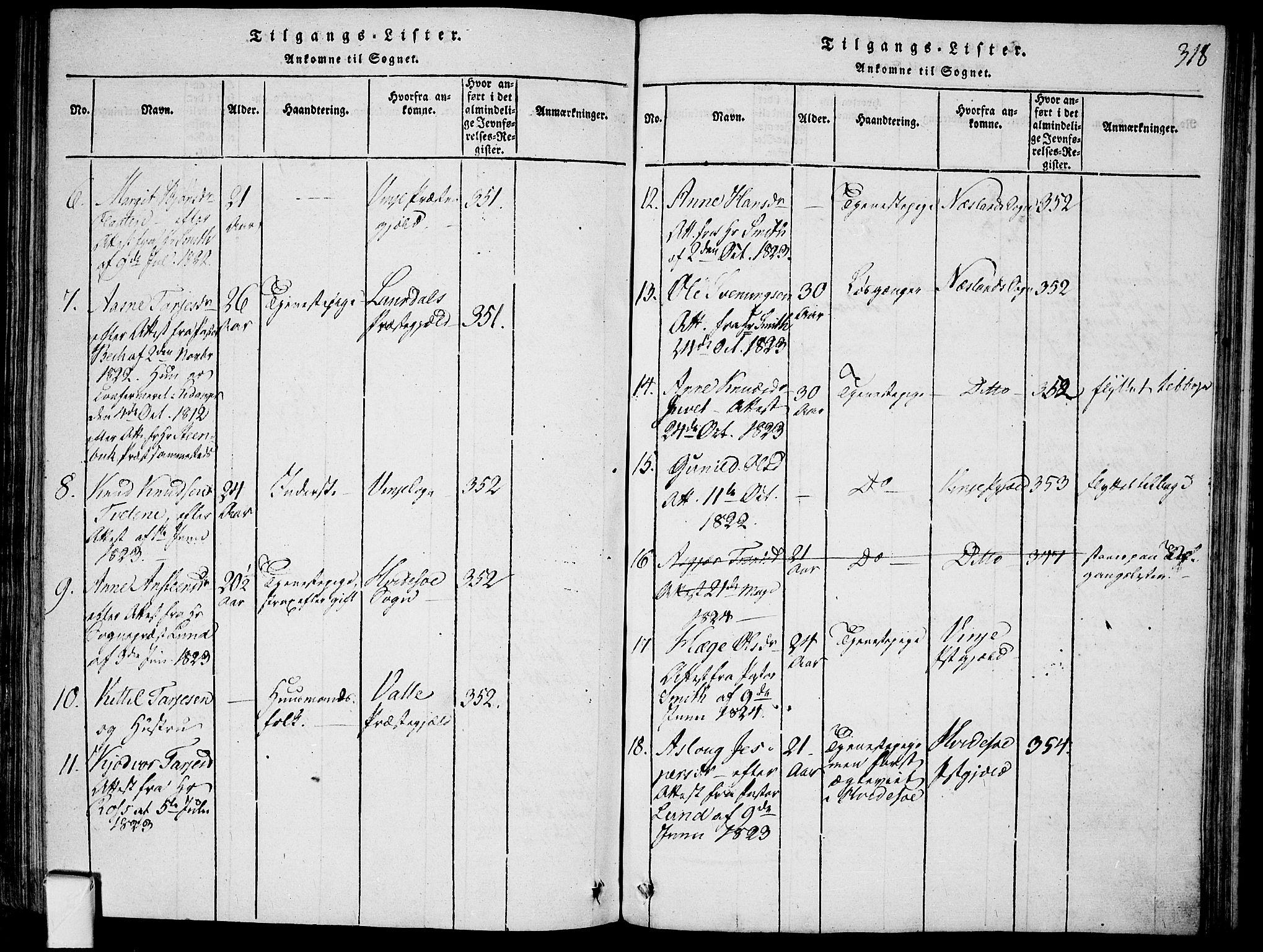 SAKO, Mo kirkebøker, F/Fa/L0004: Ministerialbok nr. I 4, 1814-1844, s. 318