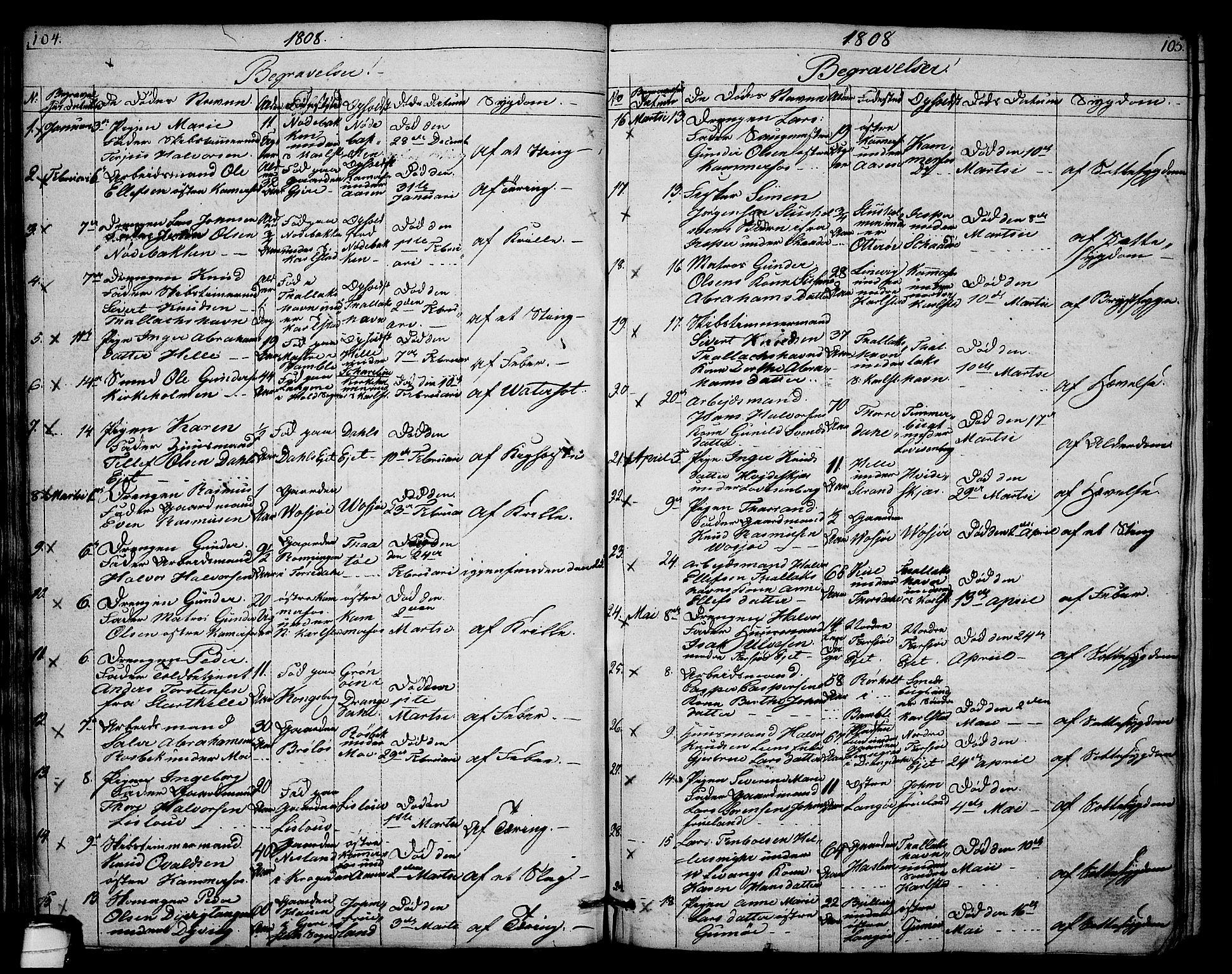 SAKO, Sannidal kirkebøker, F/Fa/L0003: Ministerialbok nr. 3, 1803-1813, s. 104-105