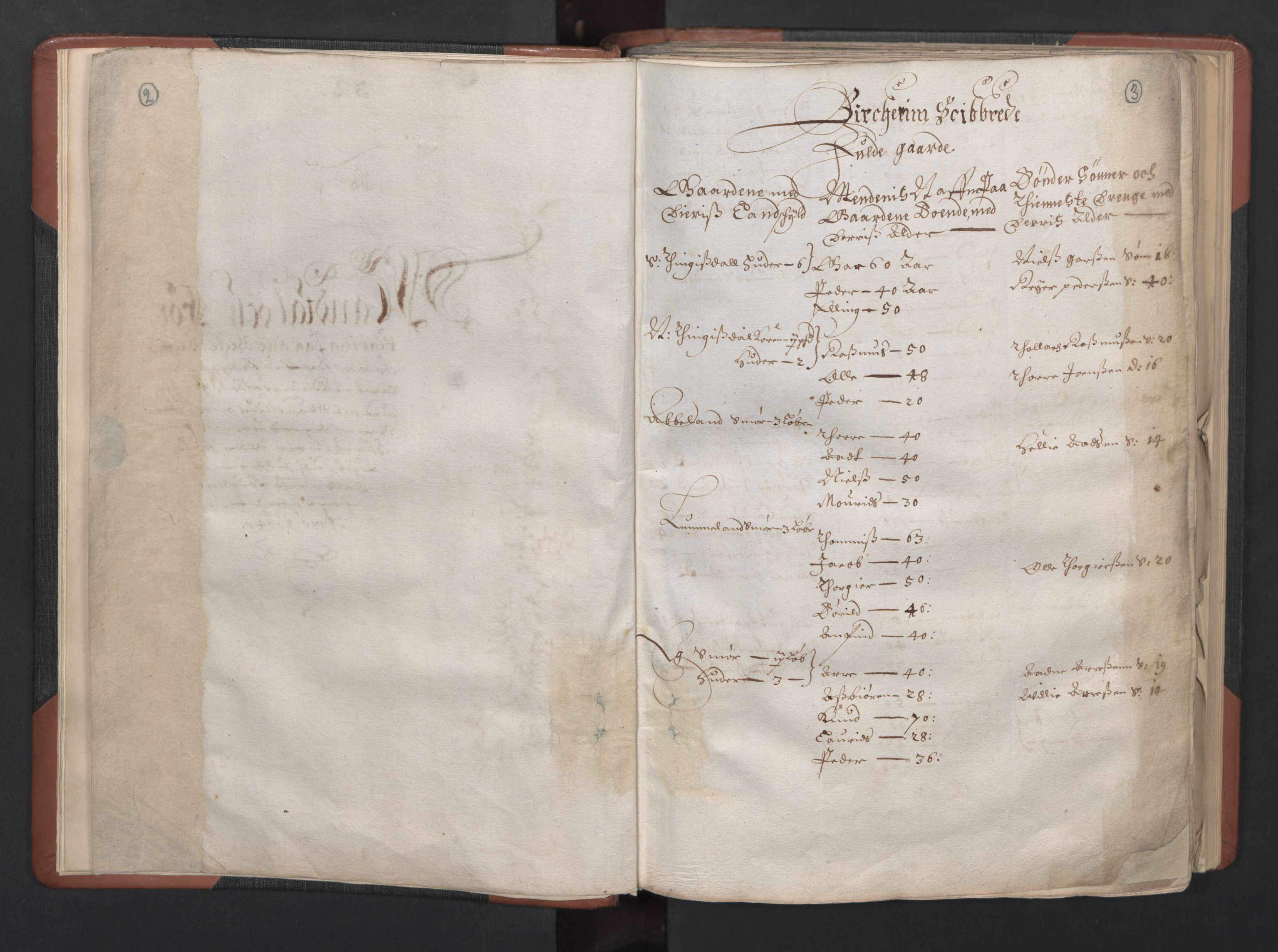RA, Fogdenes og sorenskrivernes manntall 1664-1666, nr. 11: Jæren og Dalane fogderi, 1664, s. 2-3