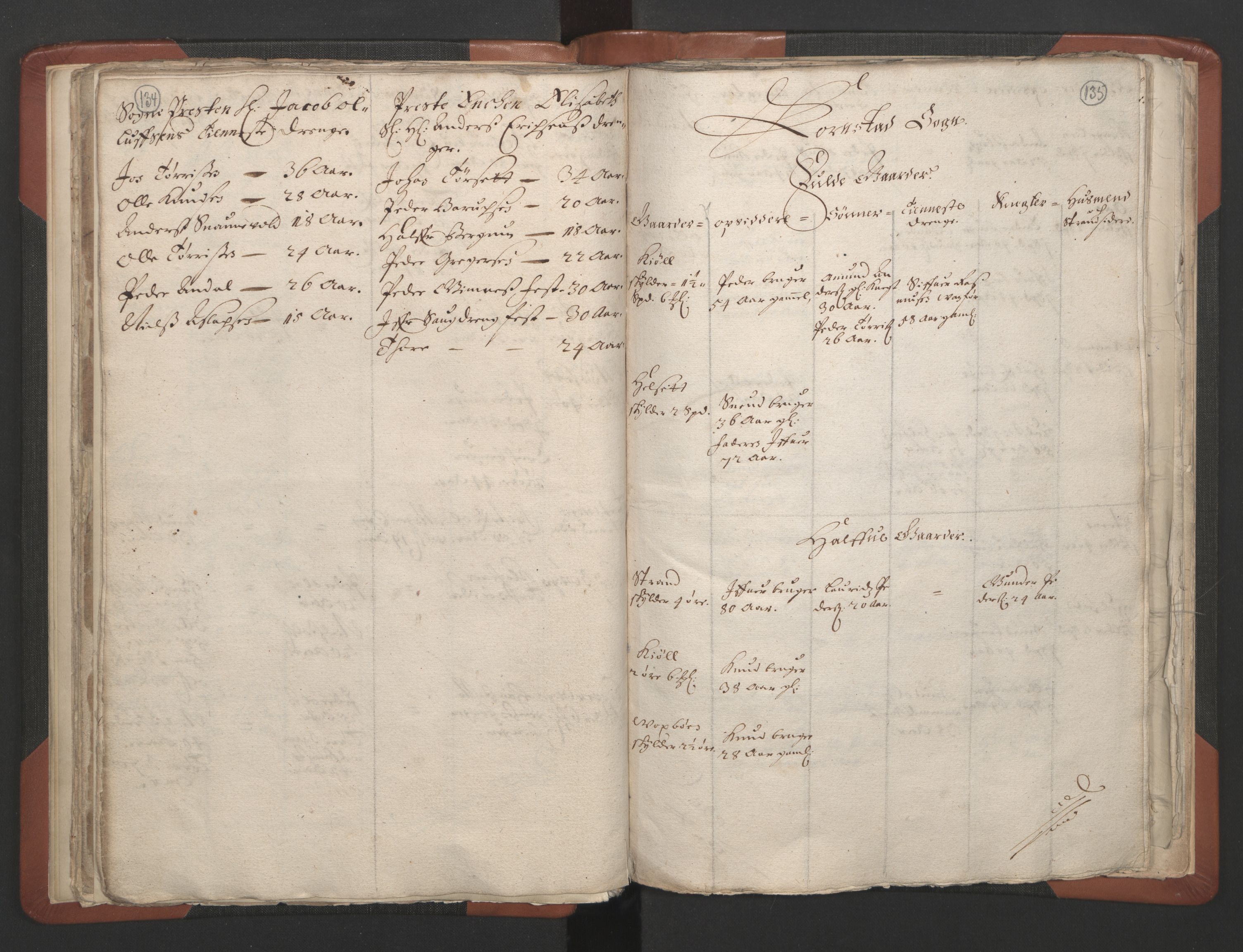 RA, Sogneprestenes manntall 1664-1666, nr. 28: Nordmøre prosti, 1664-1666, s. 134-135