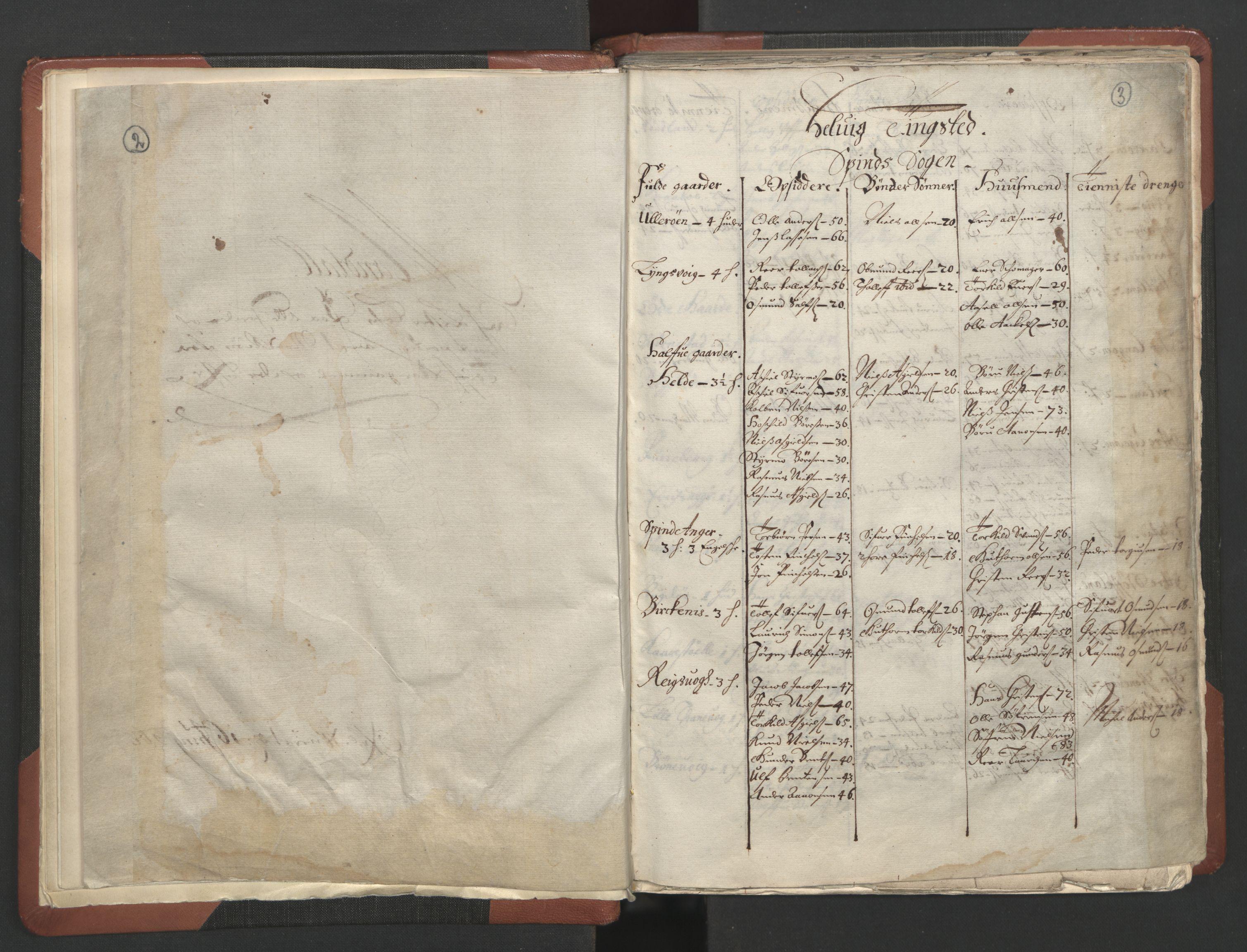 RA, Fogdenes og sorenskrivernes manntall 1664-1666, nr. 10: Lista len, 1664, s. 2-3