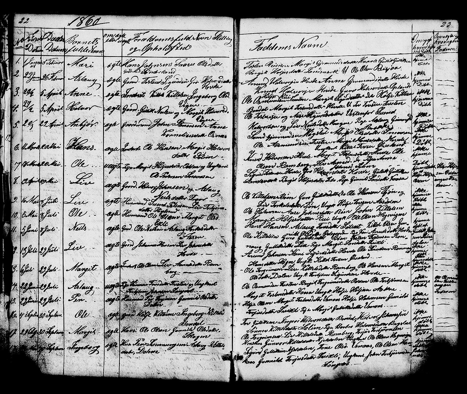 SAKO, Hjartdal kirkebøker, G/Gc/L0002: Klokkerbok nr. III 2, 1854-1890, s. 22-23