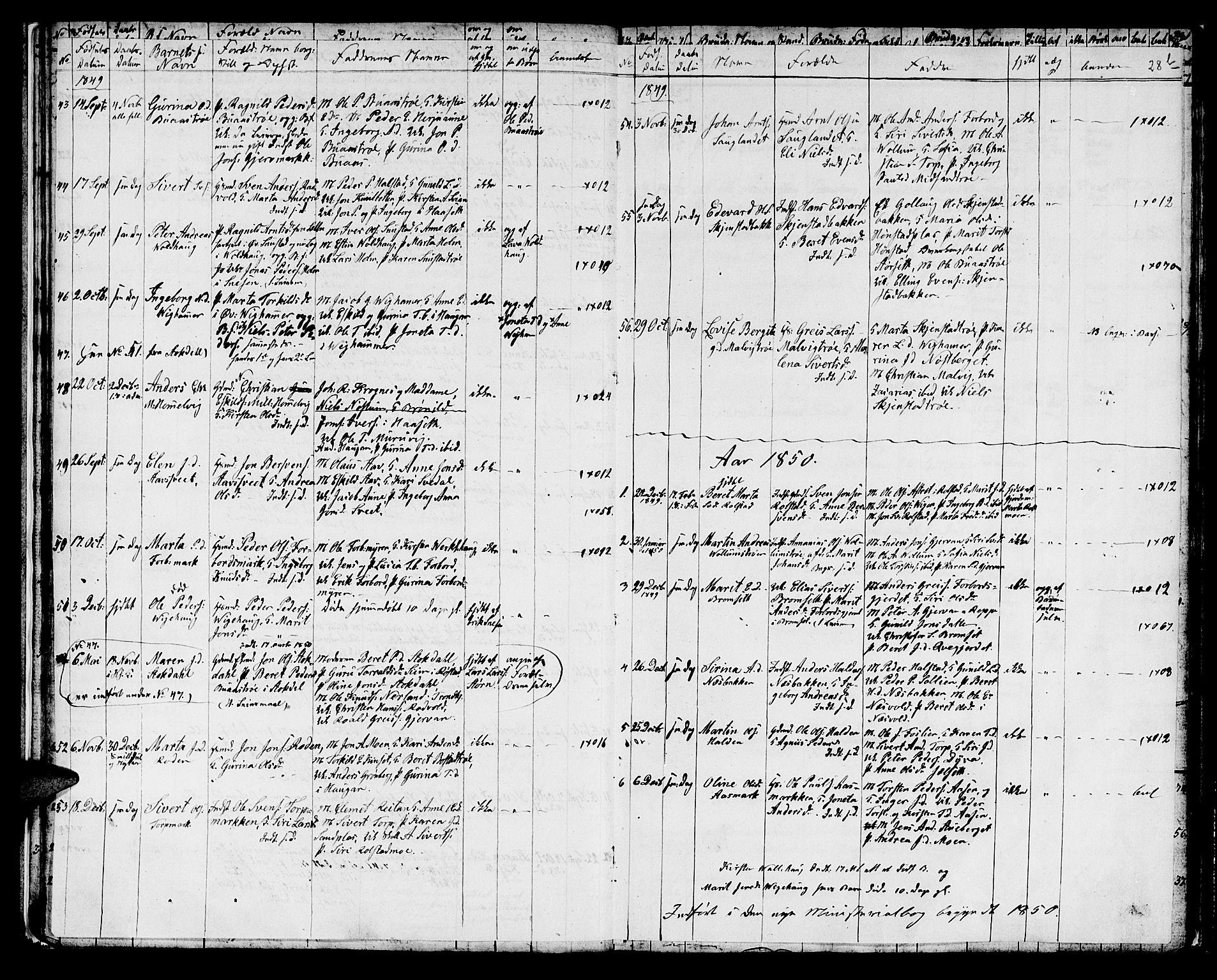 SAT, Ministerialprotokoller, klokkerbøker og fødselsregistre - Sør-Trøndelag, 616/L0421: Klokkerbok nr. 616C04, 1834-1850, s. 28c