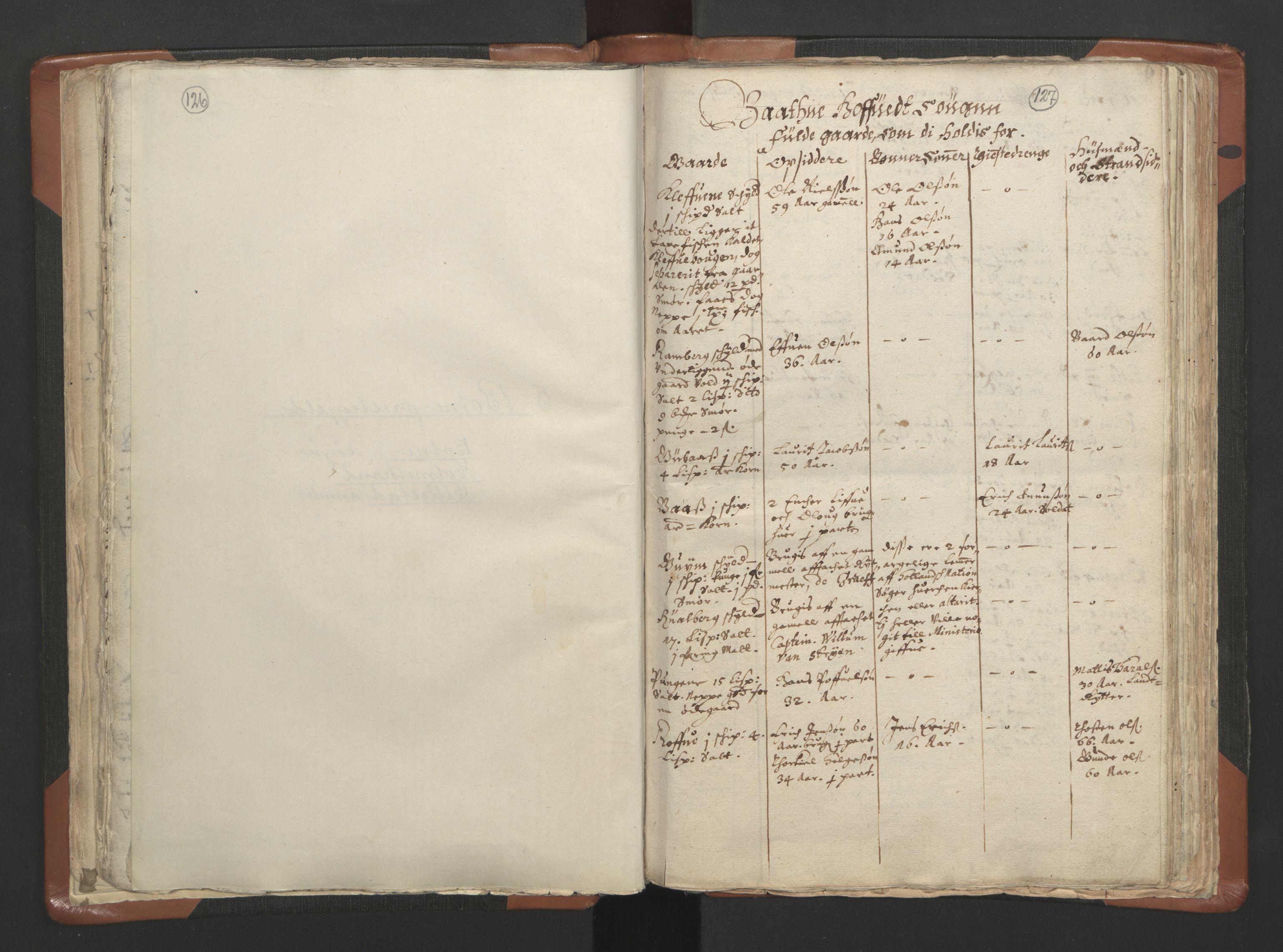 RA, Sogneprestenes manntall 1664-1666, nr. 10: Tønsberg prosti, 1664-1666, s. 126-127