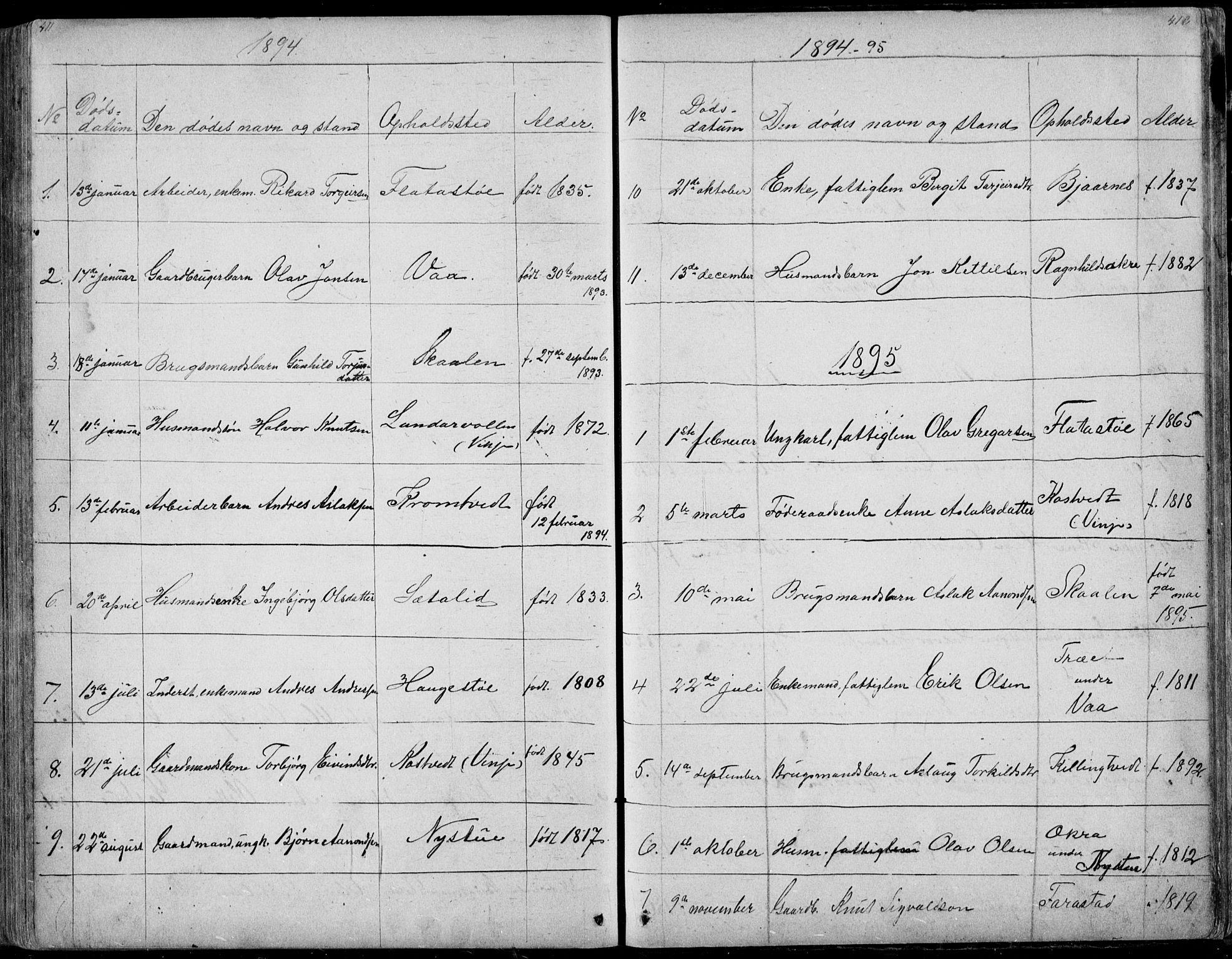 SAKO, Rauland kirkebøker, G/Ga/L0002: Klokkerbok nr. I 2, 1849-1935, s. 411-412