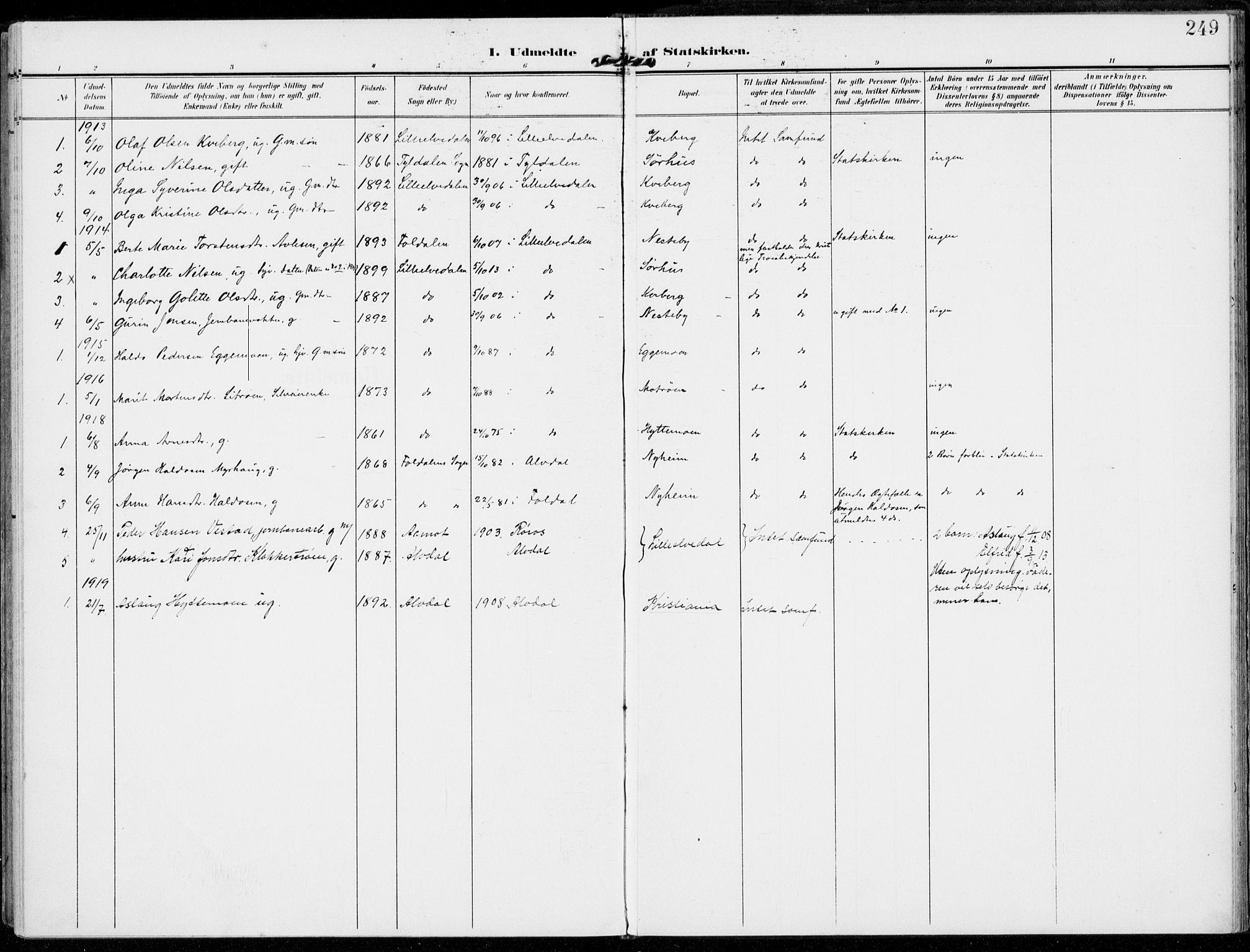 SAH, Alvdal prestekontor, Ministerialbok nr. 4, 1907-1919, s. 249