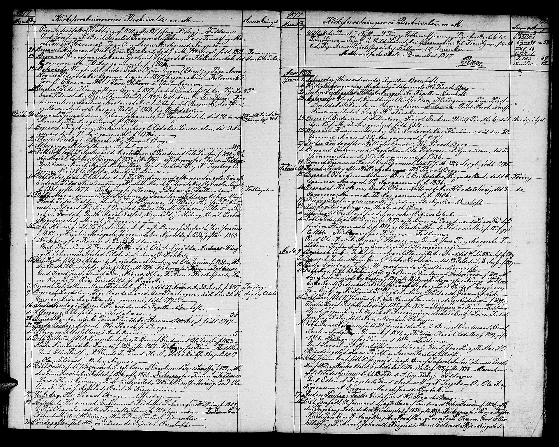 SAT, Ministerialprotokoller, klokkerbøker og fødselsregistre - Sør-Trøndelag, 691/L1093: Klokkerbok nr. 691C04, 1852-1879, s. 135